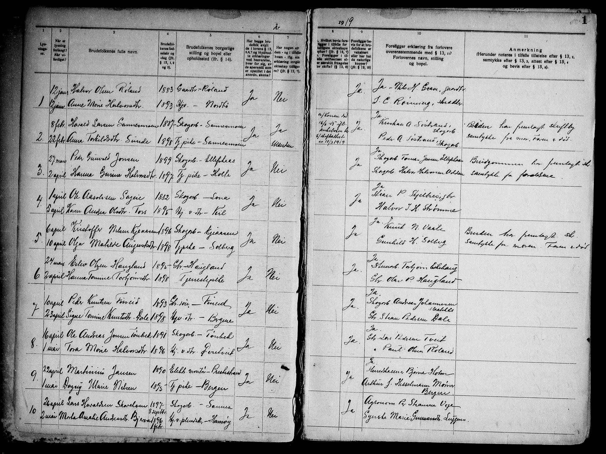 SAKO, Drangedal kirkebøker, H/Ha/L0001: Lysningsprotokoll nr. 1, 1919-1952, s. 1