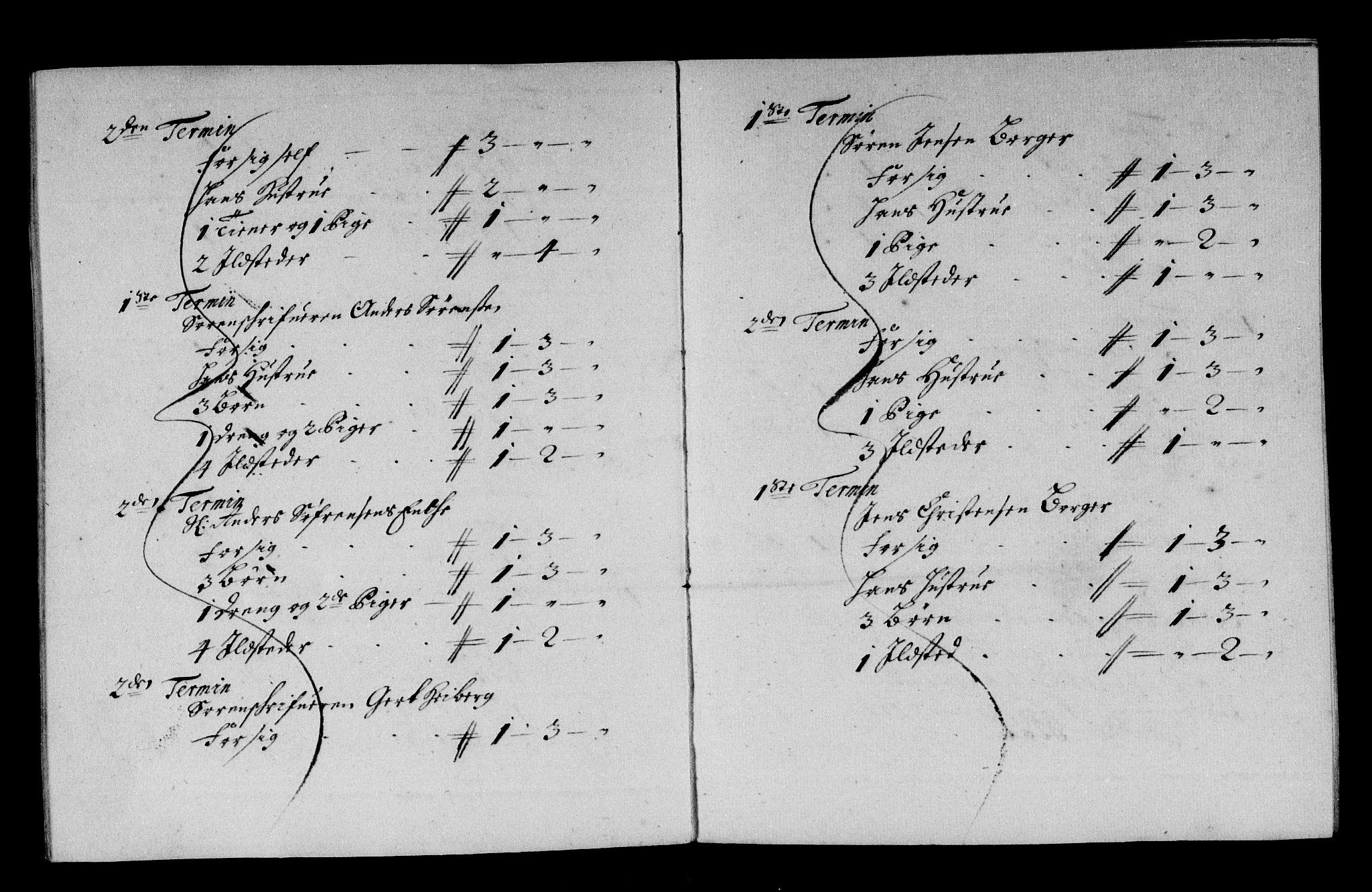 RA, Rentekammeret inntil 1814, Reviderte regnskaper, Stiftamtstueregnskaper, Bergen stiftamt, R/Rc/L0088: Bergen stiftamt, 1688