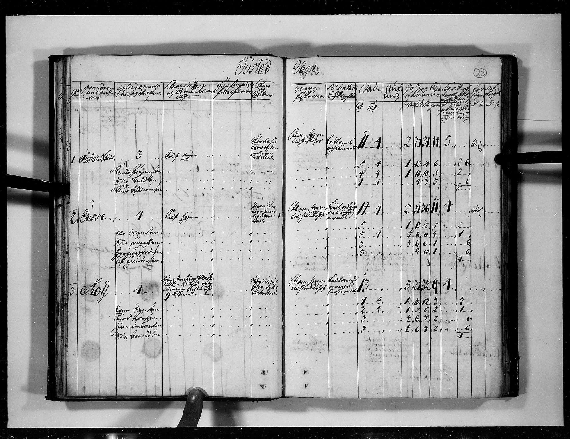RA, Rentekammeret inntil 1814, Realistisk ordnet avdeling, N/Nb/Nbf/L0125: Råbyggelag eksaminasjonsprotokoll, 1723, s. 22b-23a