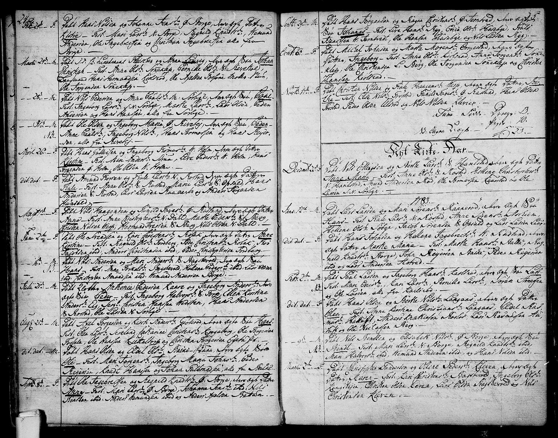 SAKO, Våle kirkebøker, F/Fa/L0005: Ministerialbok nr. I 5, 1773-1808, s. 24-25