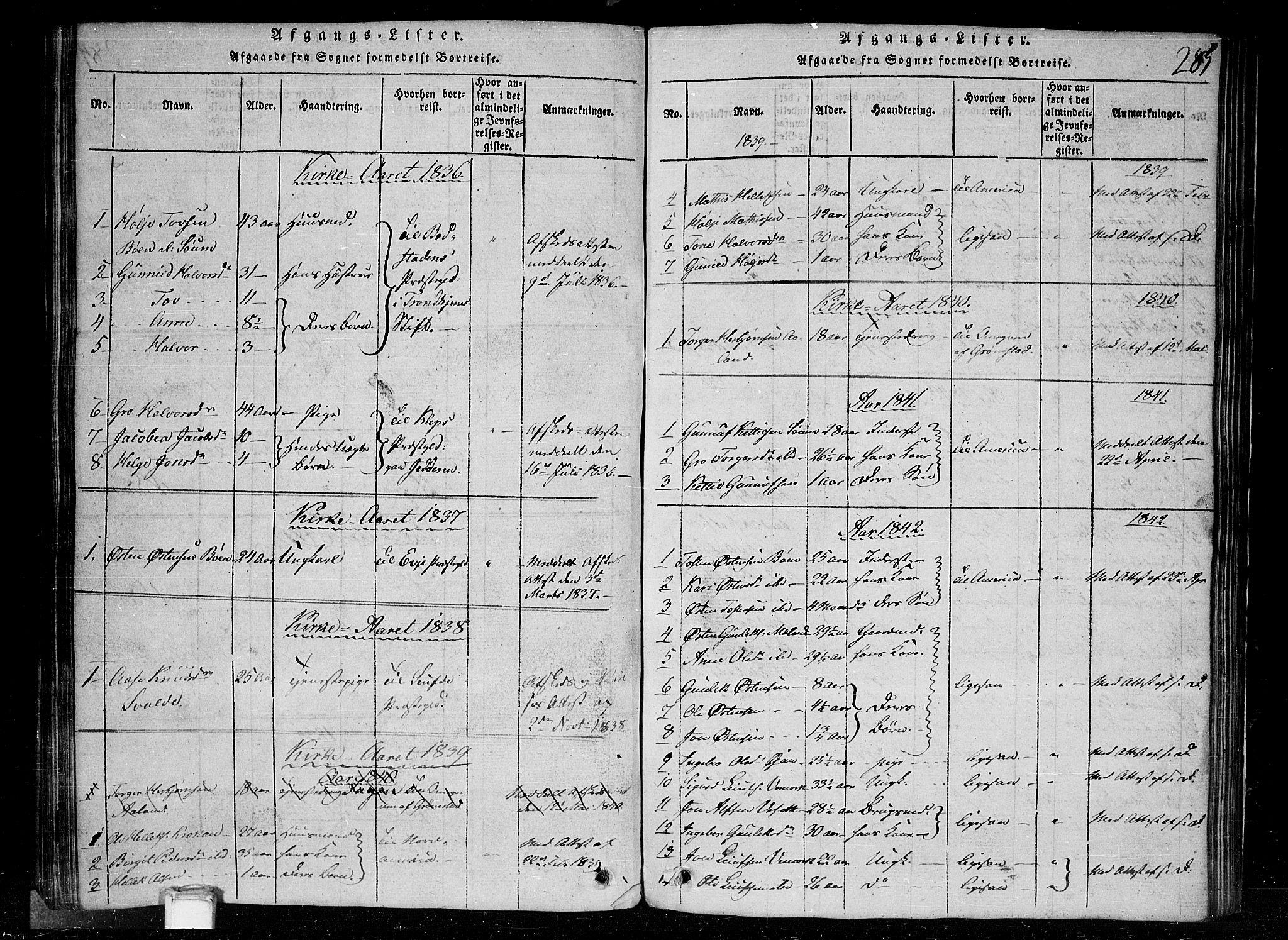 SAKO, Tinn kirkebøker, G/Gc/L0001: Klokkerbok nr. III 1, 1815-1879, s. 285