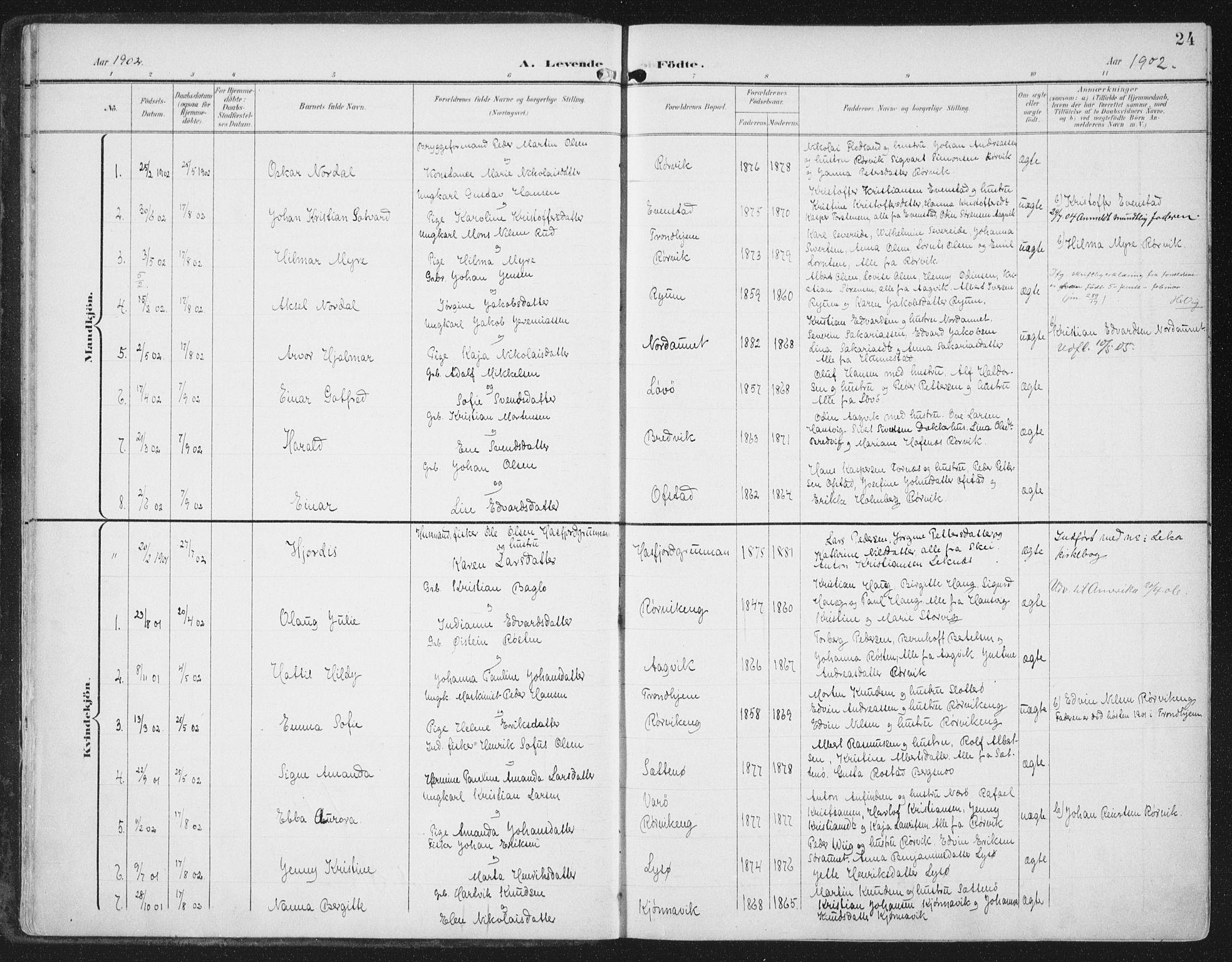 SAT, Ministerialprotokoller, klokkerbøker og fødselsregistre - Nord-Trøndelag, 786/L0688: Ministerialbok nr. 786A04, 1899-1912, s. 24