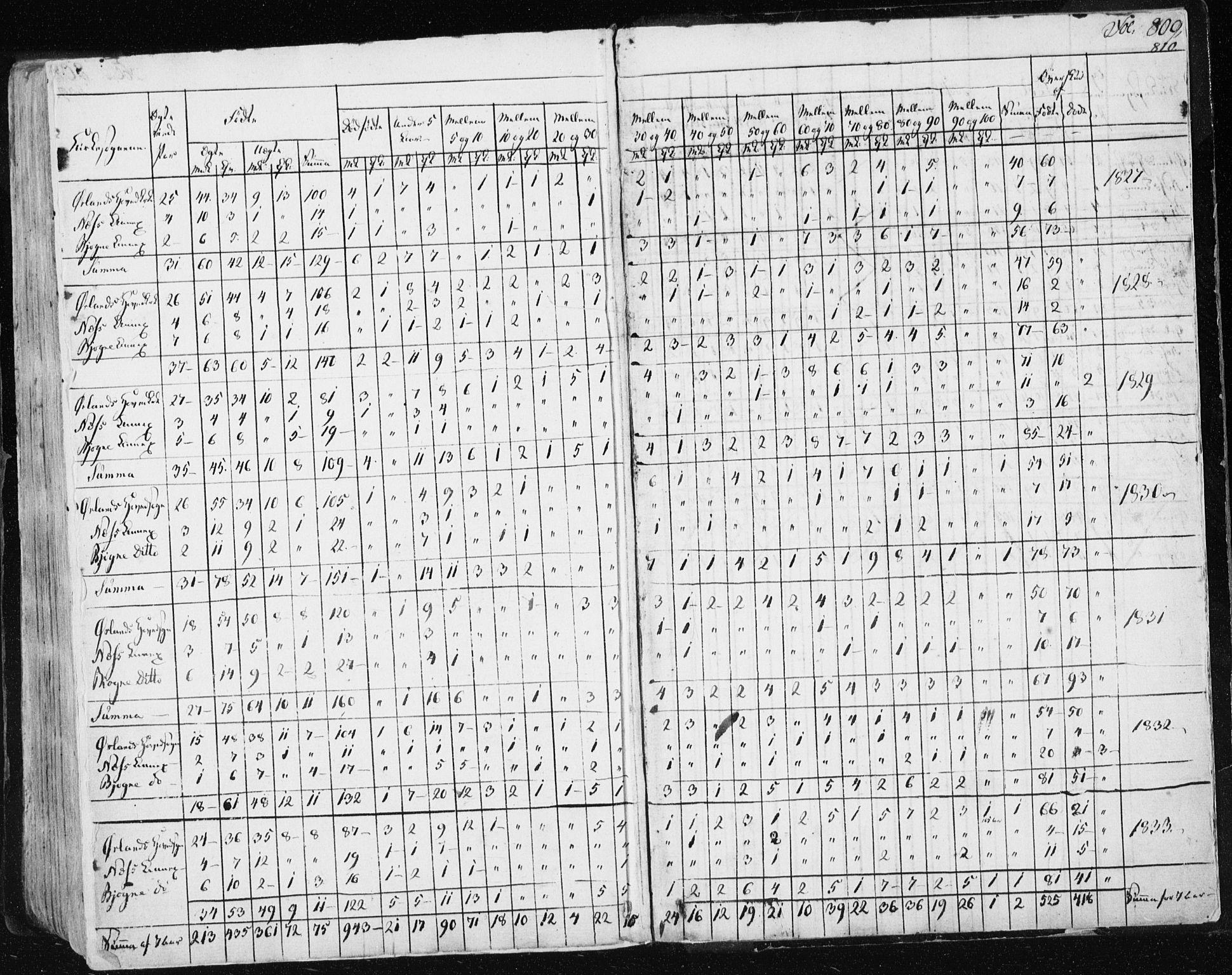 SAT, Ministerialprotokoller, klokkerbøker og fødselsregistre - Sør-Trøndelag, 659/L0735: Ministerialbok nr. 659A05, 1826-1841, s. 809