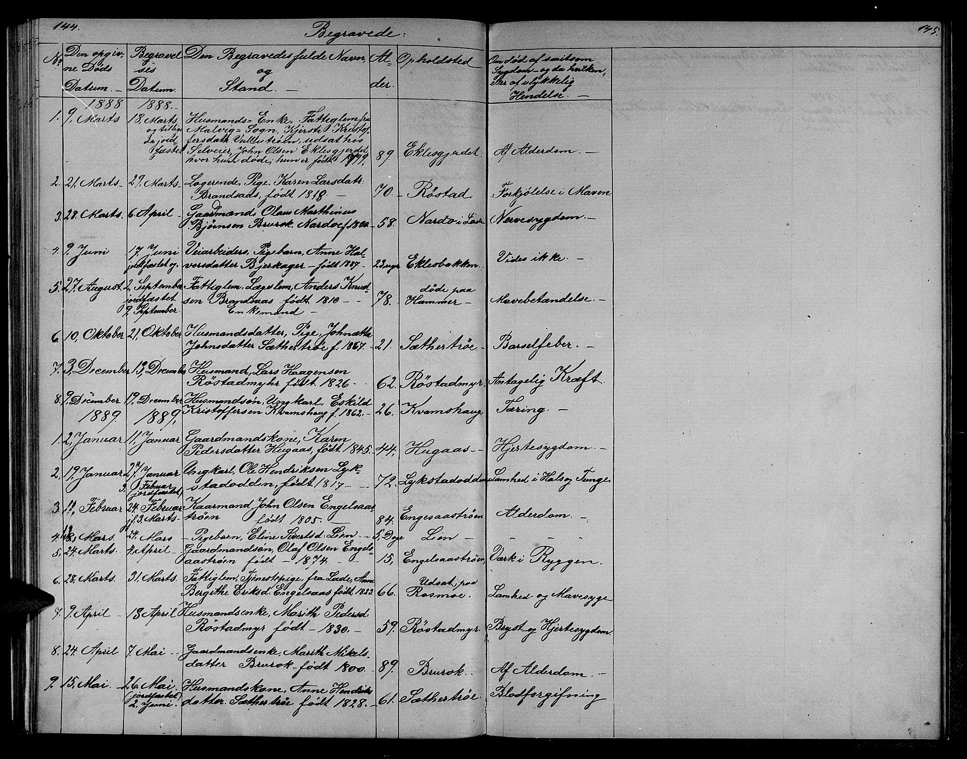 SAT, Ministerialprotokoller, klokkerbøker og fødselsregistre - Sør-Trøndelag, 608/L0340: Klokkerbok nr. 608C06, 1864-1889, s. 144-145
