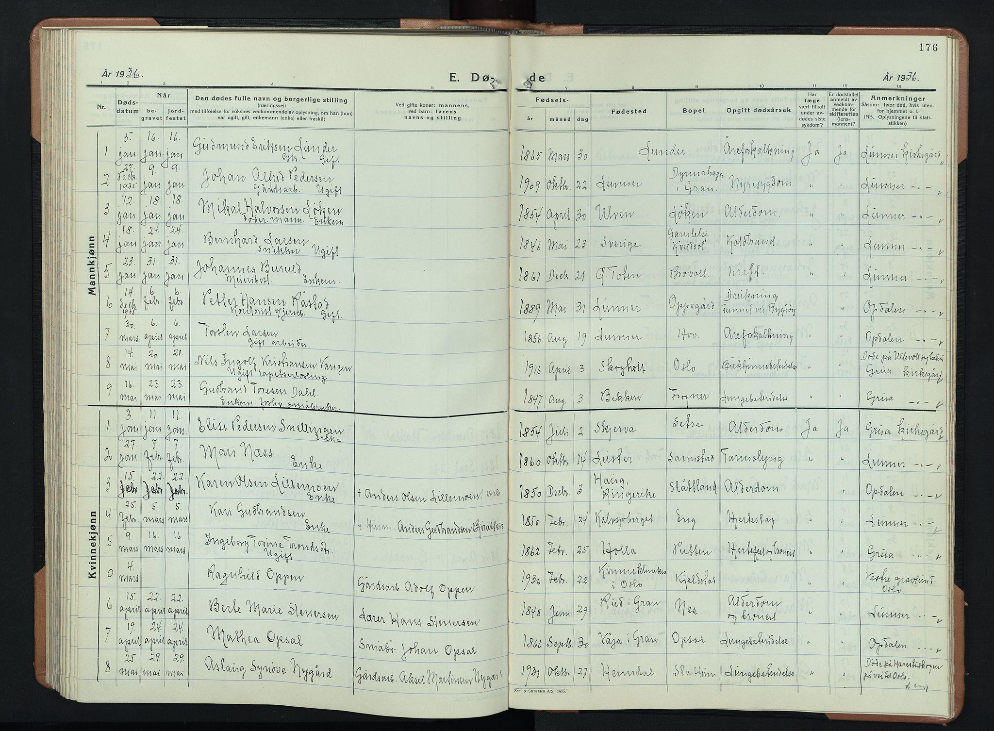 SAH, Lunner prestekontor, H/Ha/Hab/L0003: Klokkerbok nr. 3, 1933-1945, s. 176