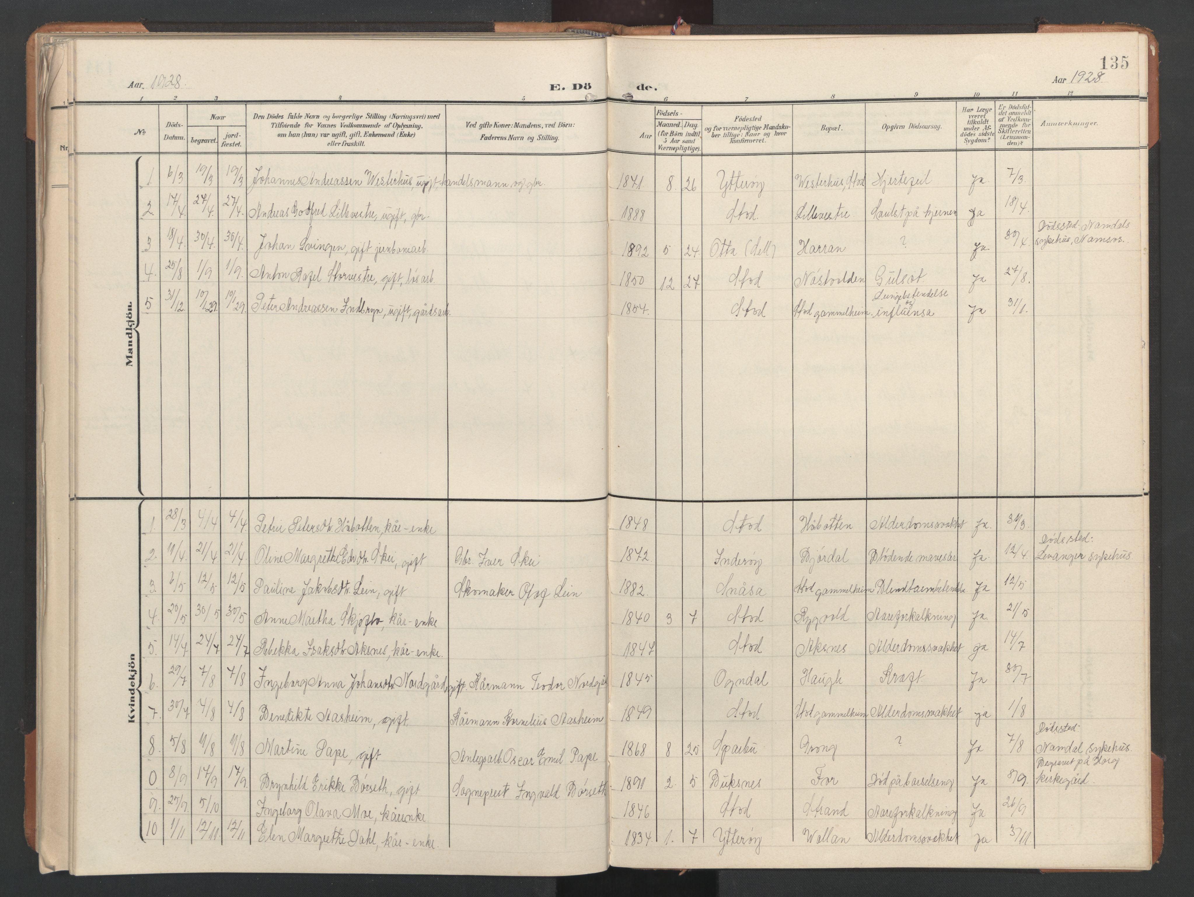 SAT, Ministerialprotokoller, klokkerbøker og fødselsregistre - Nord-Trøndelag, 746/L0455: Klokkerbok nr. 746C01, 1908-1933, s. 135