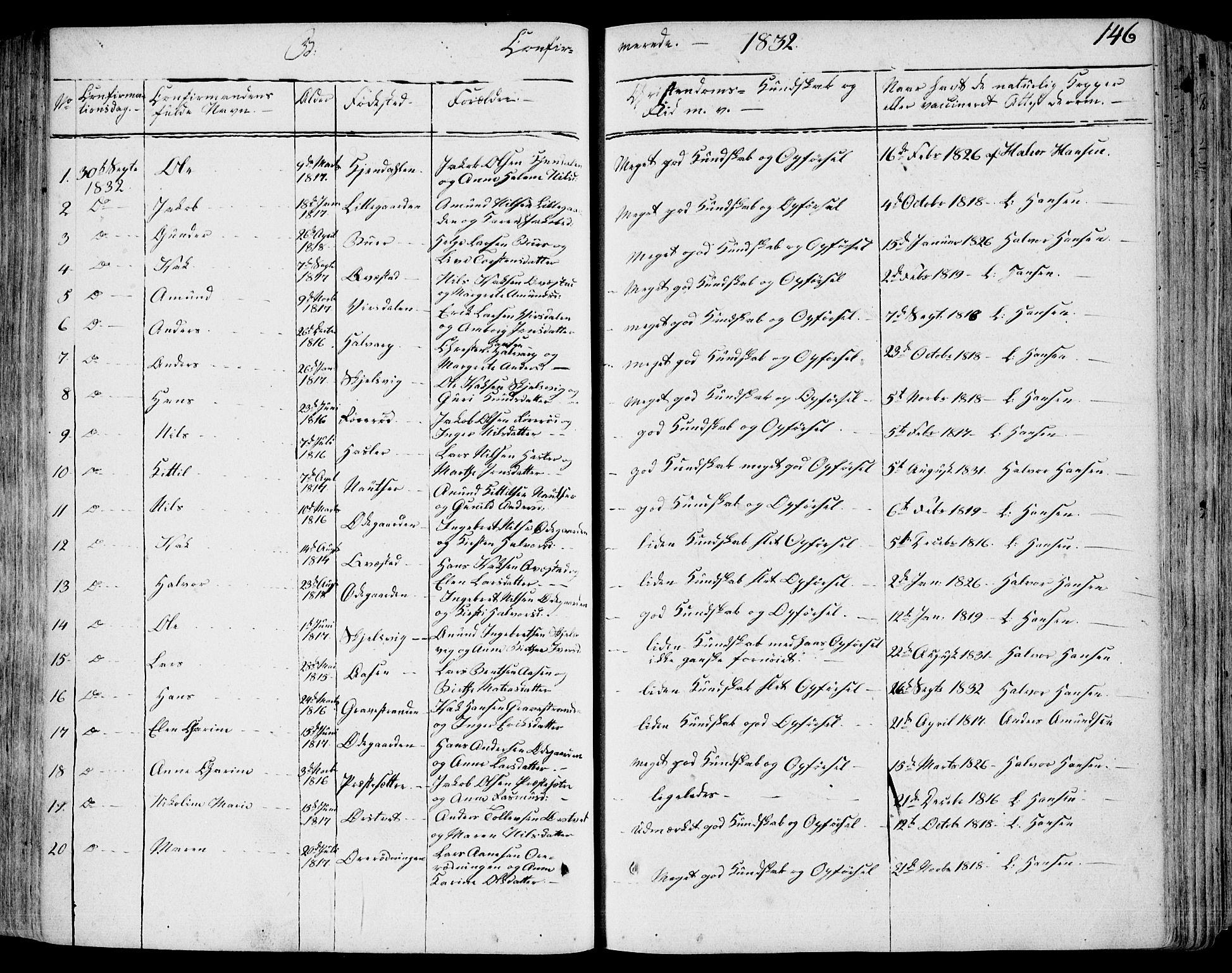 SAKO, Eidanger kirkebøker, F/Fa/L0008: Ministerialbok nr. 8, 1831-1858, s. 146