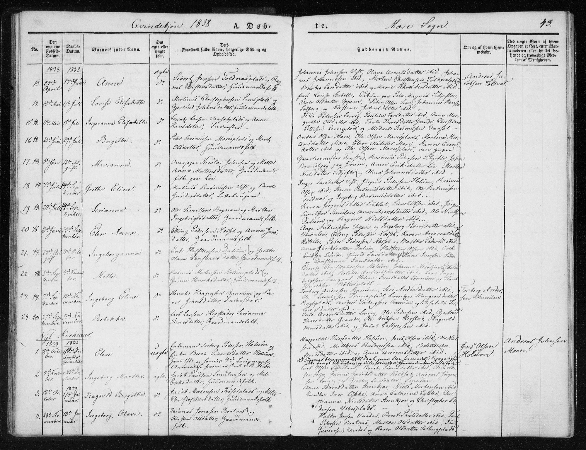 SAT, Ministerialprotokoller, klokkerbøker og fødselsregistre - Nord-Trøndelag, 735/L0339: Ministerialbok nr. 735A06 /1, 1836-1848, s. 43