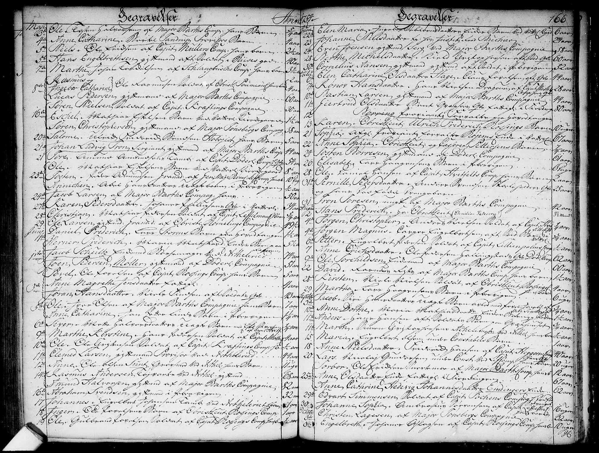 SAO, Garnisonsmenigheten Kirkebøker, F/Fa/L0001: Ministerialbok nr. 1, 1734-1756, s. 166