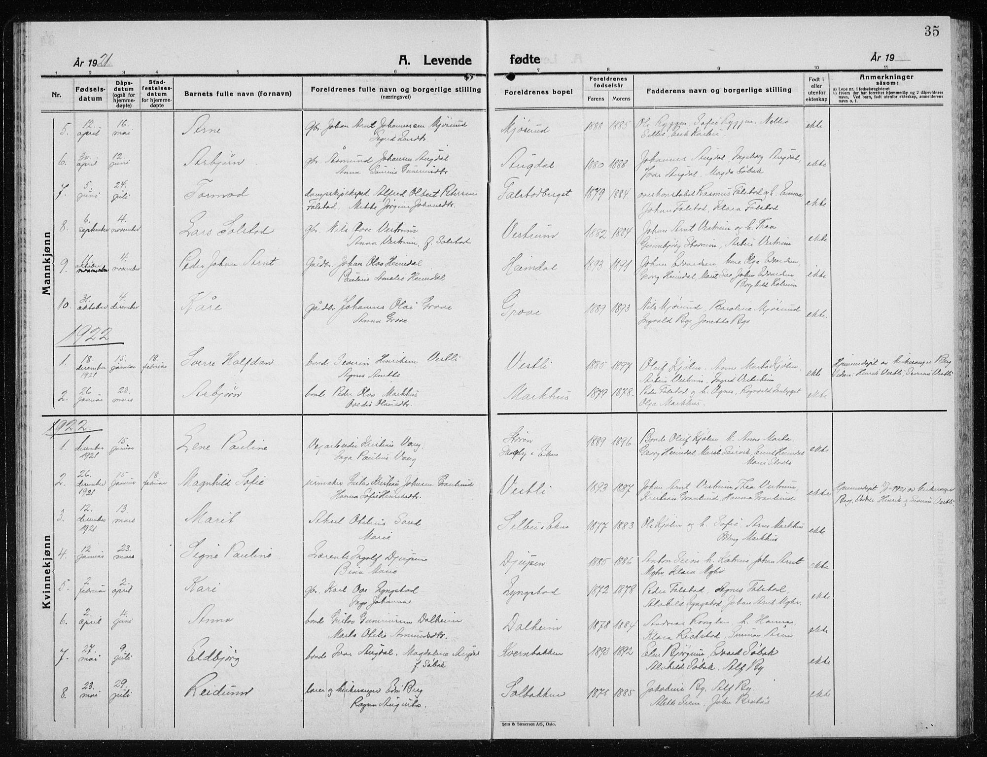 SAT, Ministerialprotokoller, klokkerbøker og fødselsregistre - Nord-Trøndelag, 719/L0180: Klokkerbok nr. 719C01, 1878-1940, s. 35