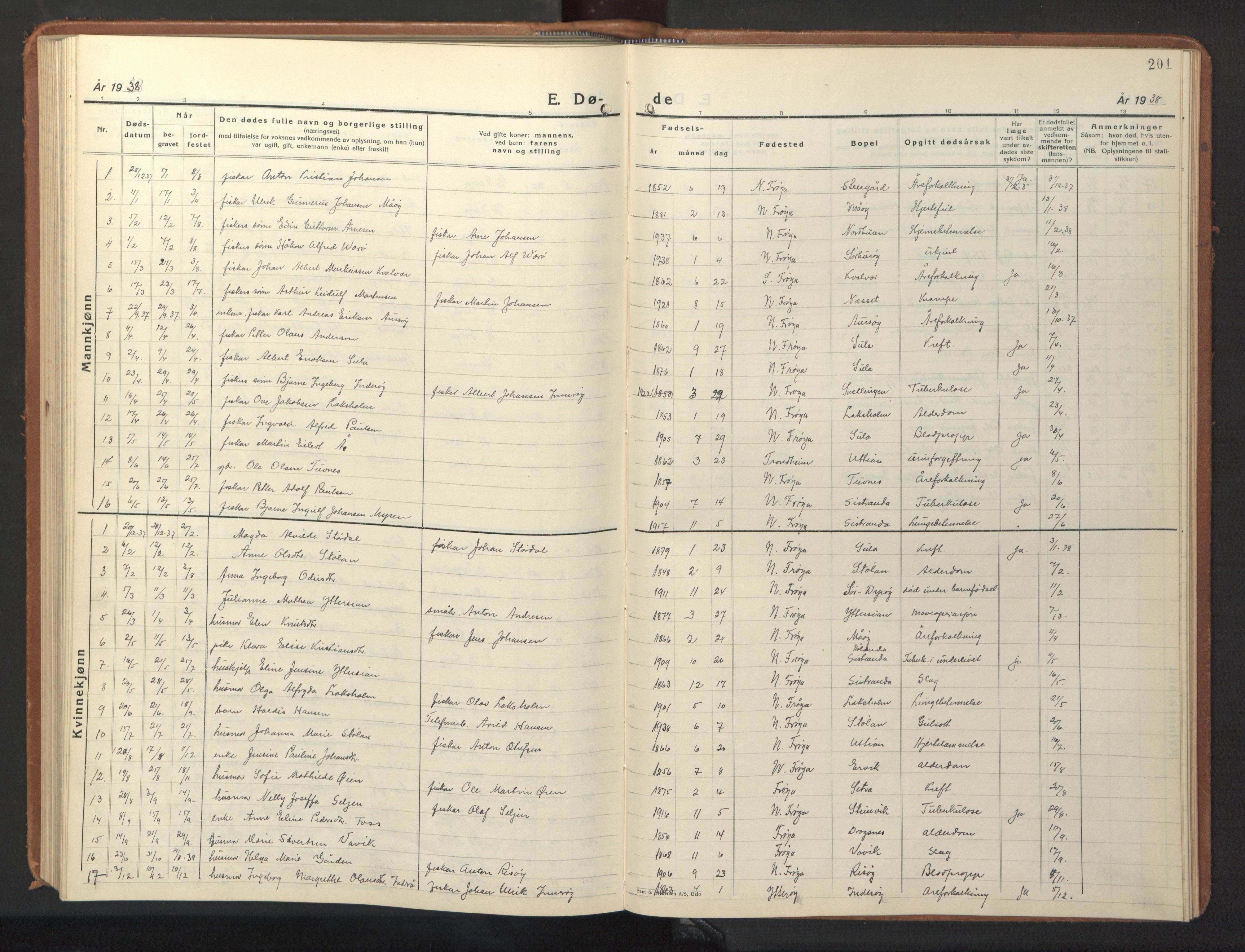 SAT, Ministerialprotokoller, klokkerbøker og fødselsregistre - Sør-Trøndelag, 640/L0590: Klokkerbok nr. 640C07, 1935-1948, s. 201
