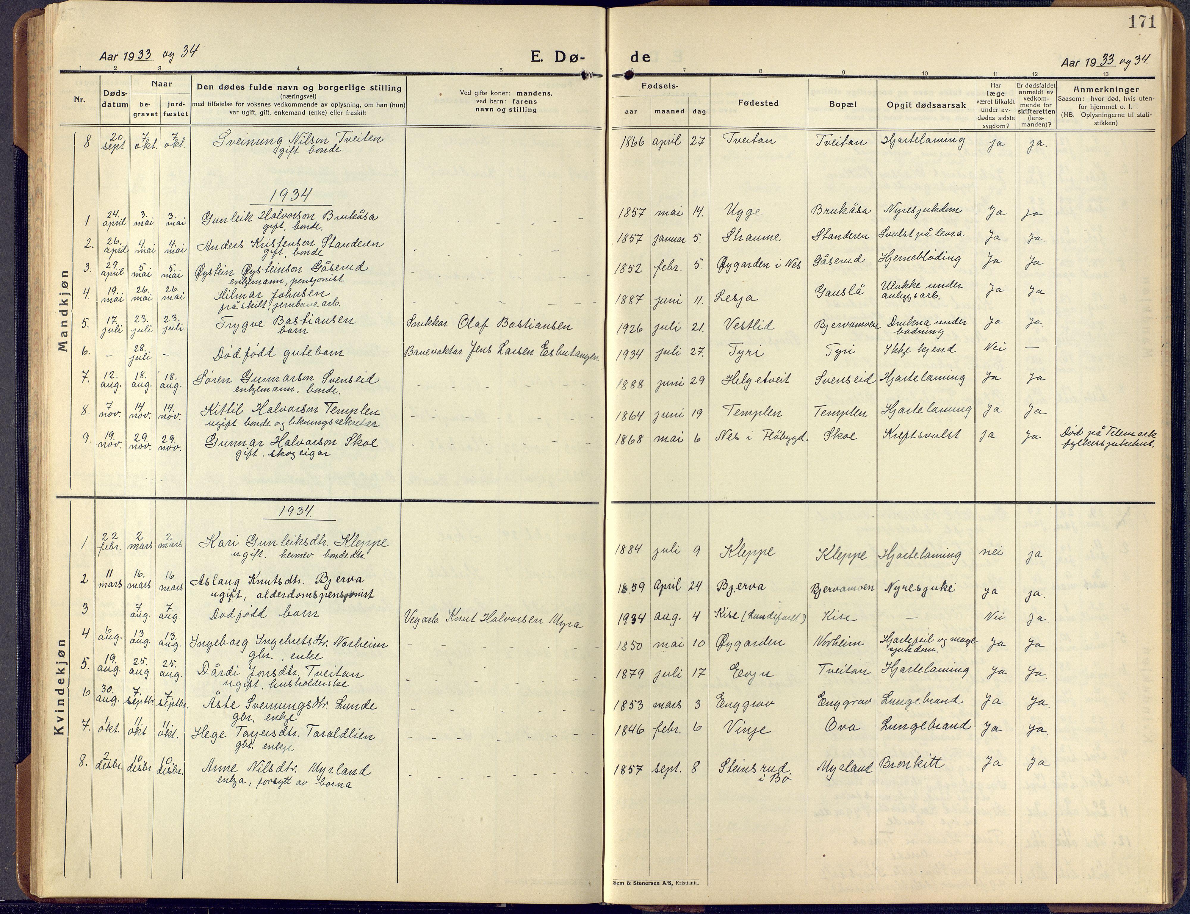 SAKO, Lunde kirkebøker, F/Fa/L0006: Ministerialbok nr. I 6, 1922-1940, s. 171