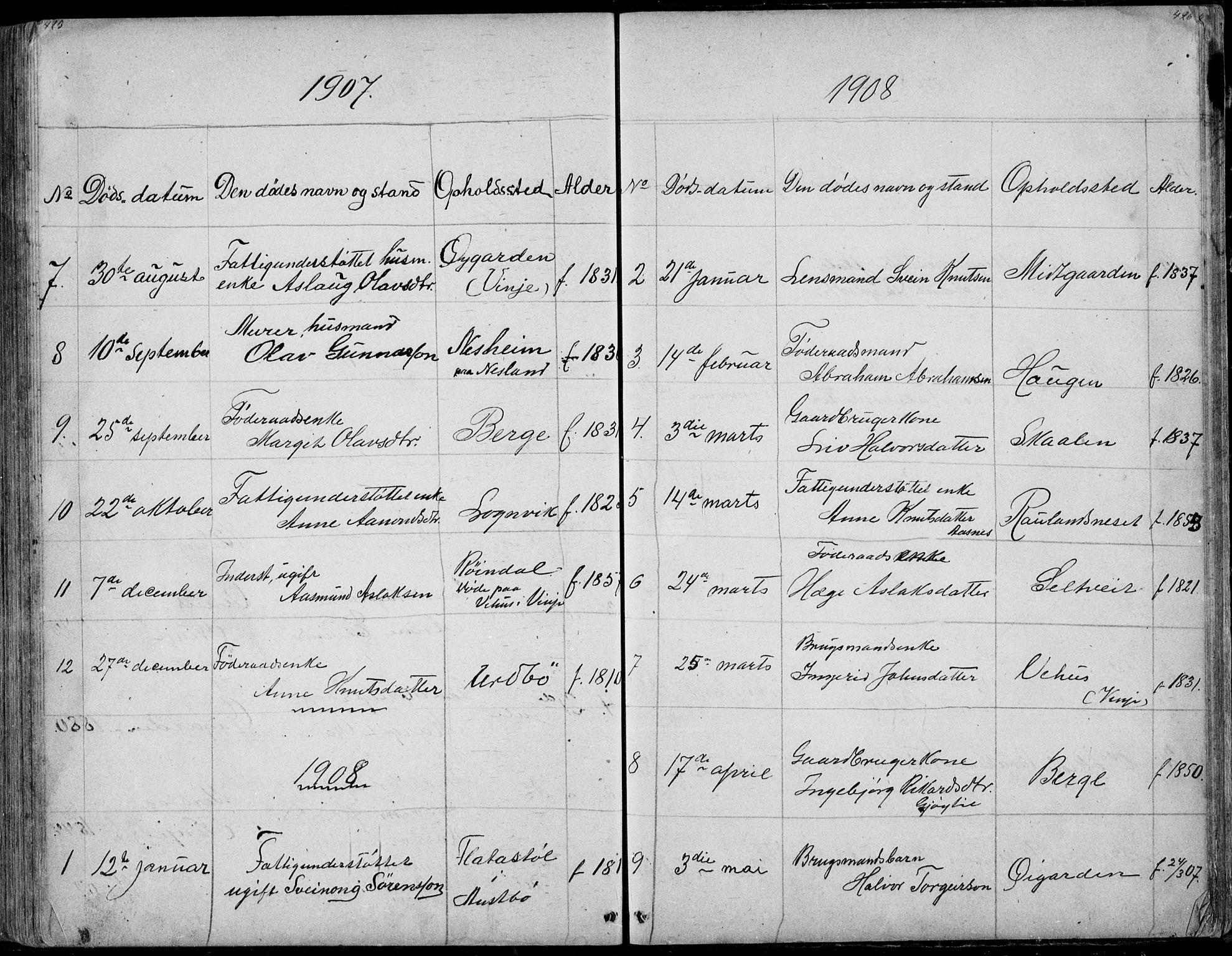 SAKO, Rauland kirkebøker, G/Ga/L0002: Klokkerbok nr. I 2, 1849-1935, s. 425-426