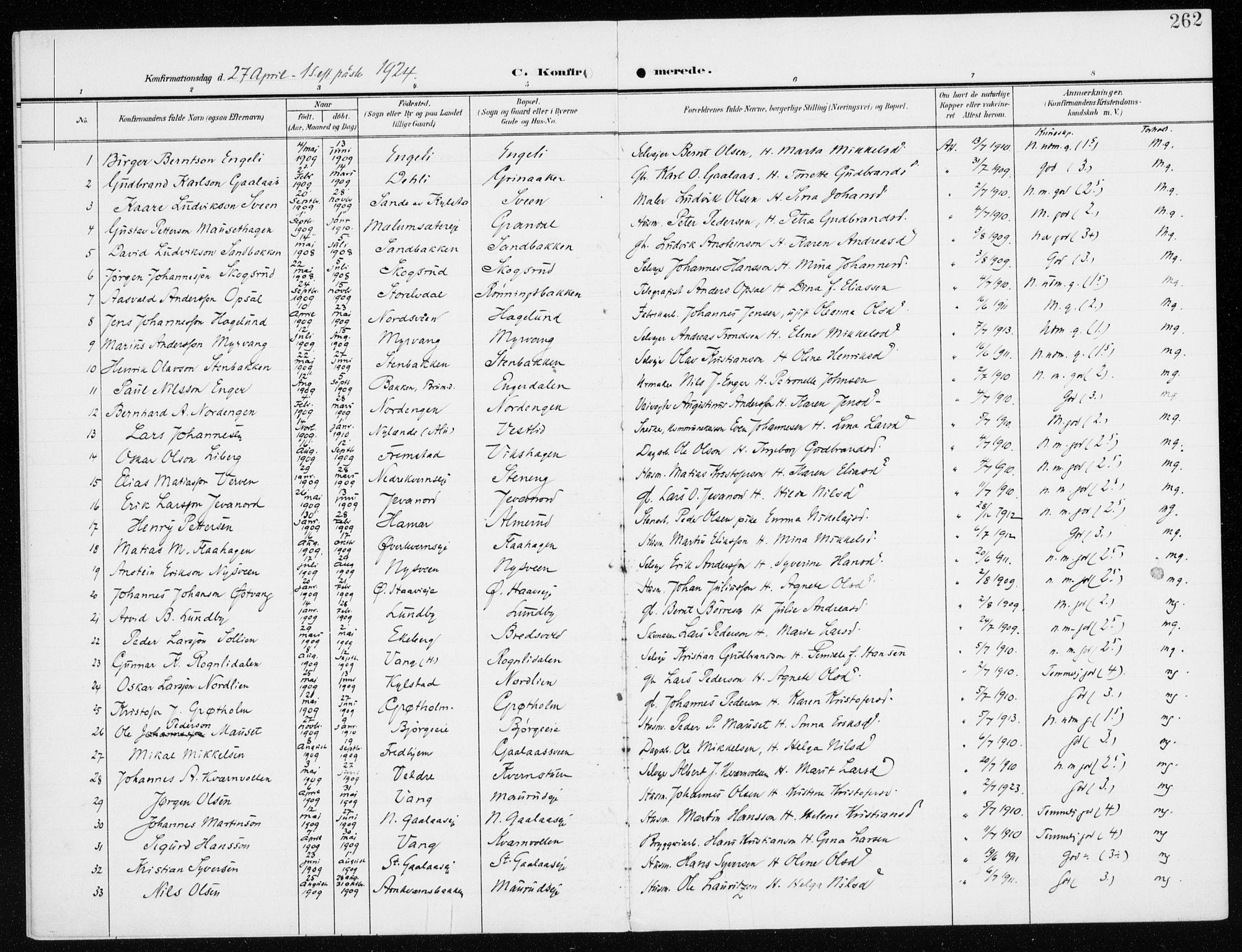 SAH, Furnes prestekontor, K/Ka/L0001: Ministerialbok nr. 1, 1907-1935, s. 262