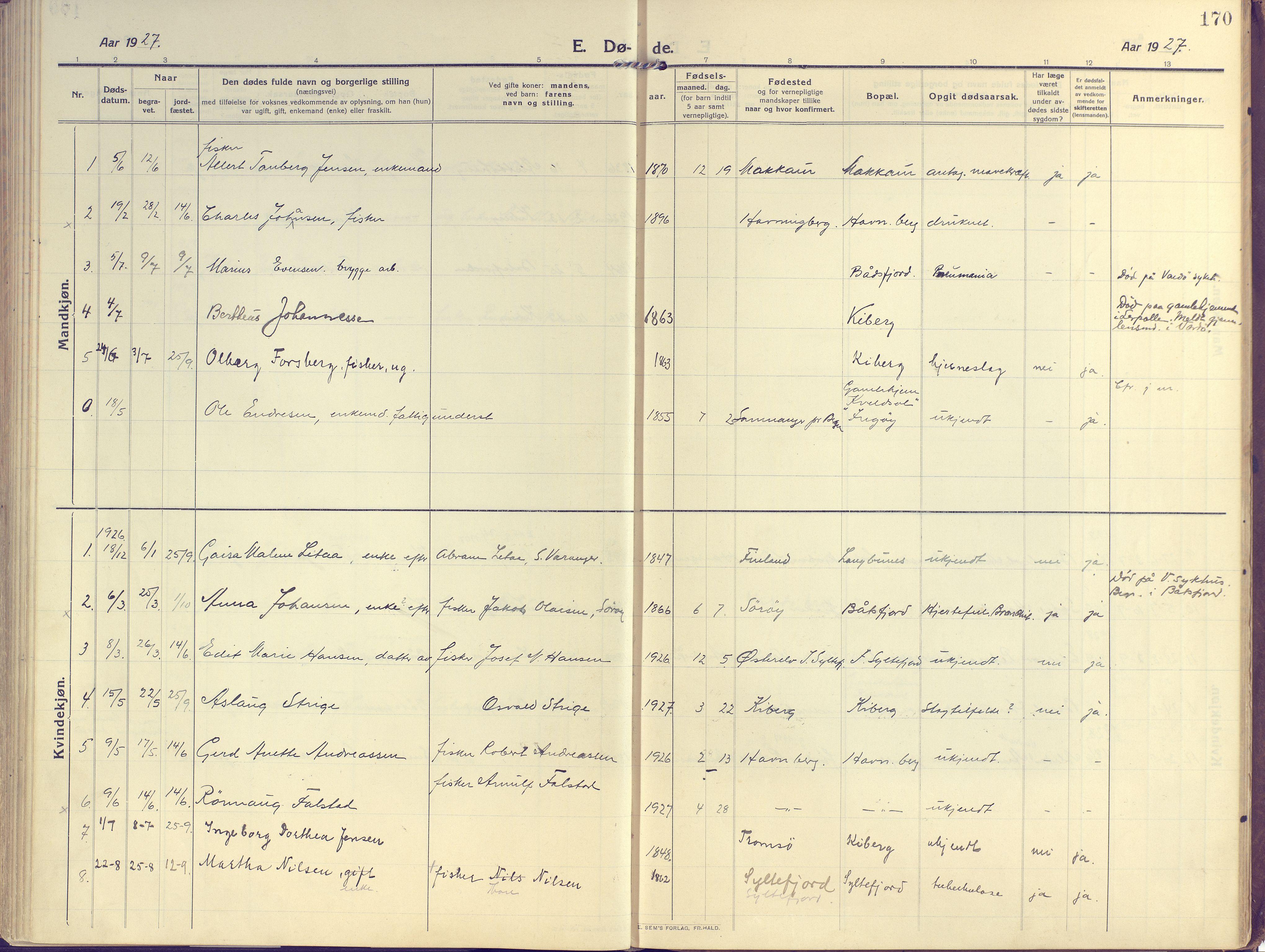 SATØ, Vardø sokneprestkontor, H/Ha/L0013kirke: Ministerialbok nr. 13, 1912-1928, s. 170