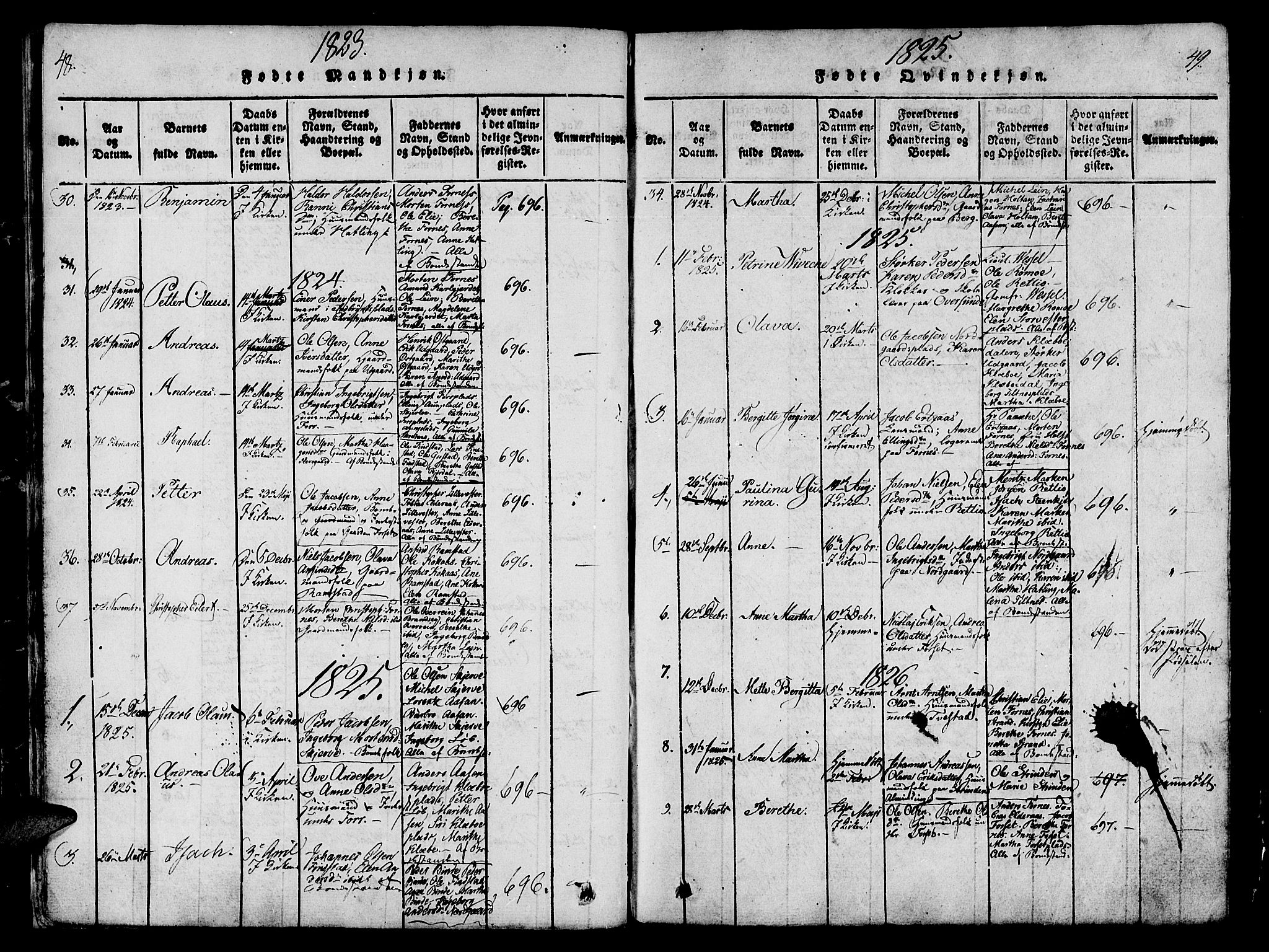 SAT, Ministerialprotokoller, klokkerbøker og fødselsregistre - Nord-Trøndelag, 746/L0441: Ministerialbok nr. 746A03 /1, 1816-1827, s. 48-49