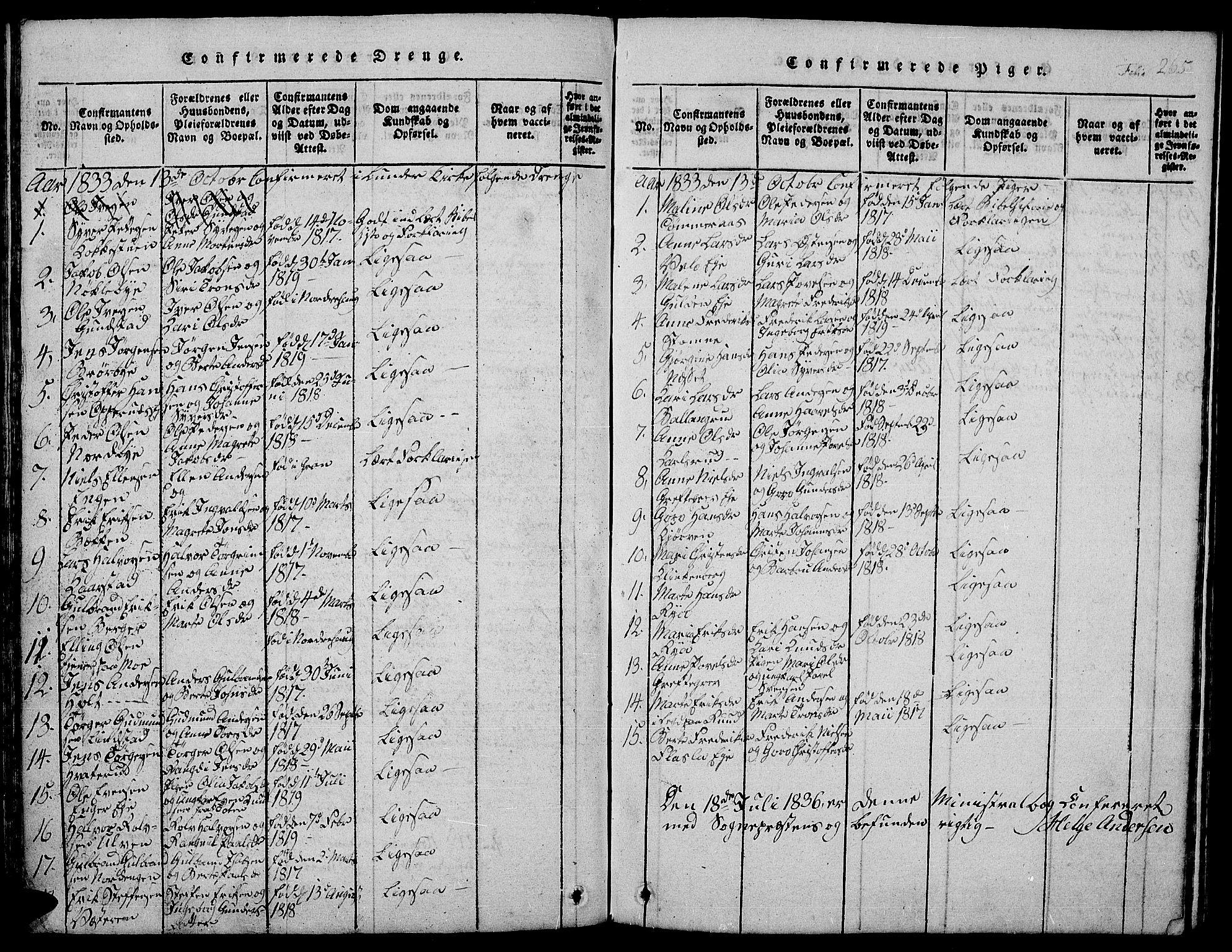 SAH, Jevnaker prestekontor, Klokkerbok nr. 1, 1815-1837, s. 265