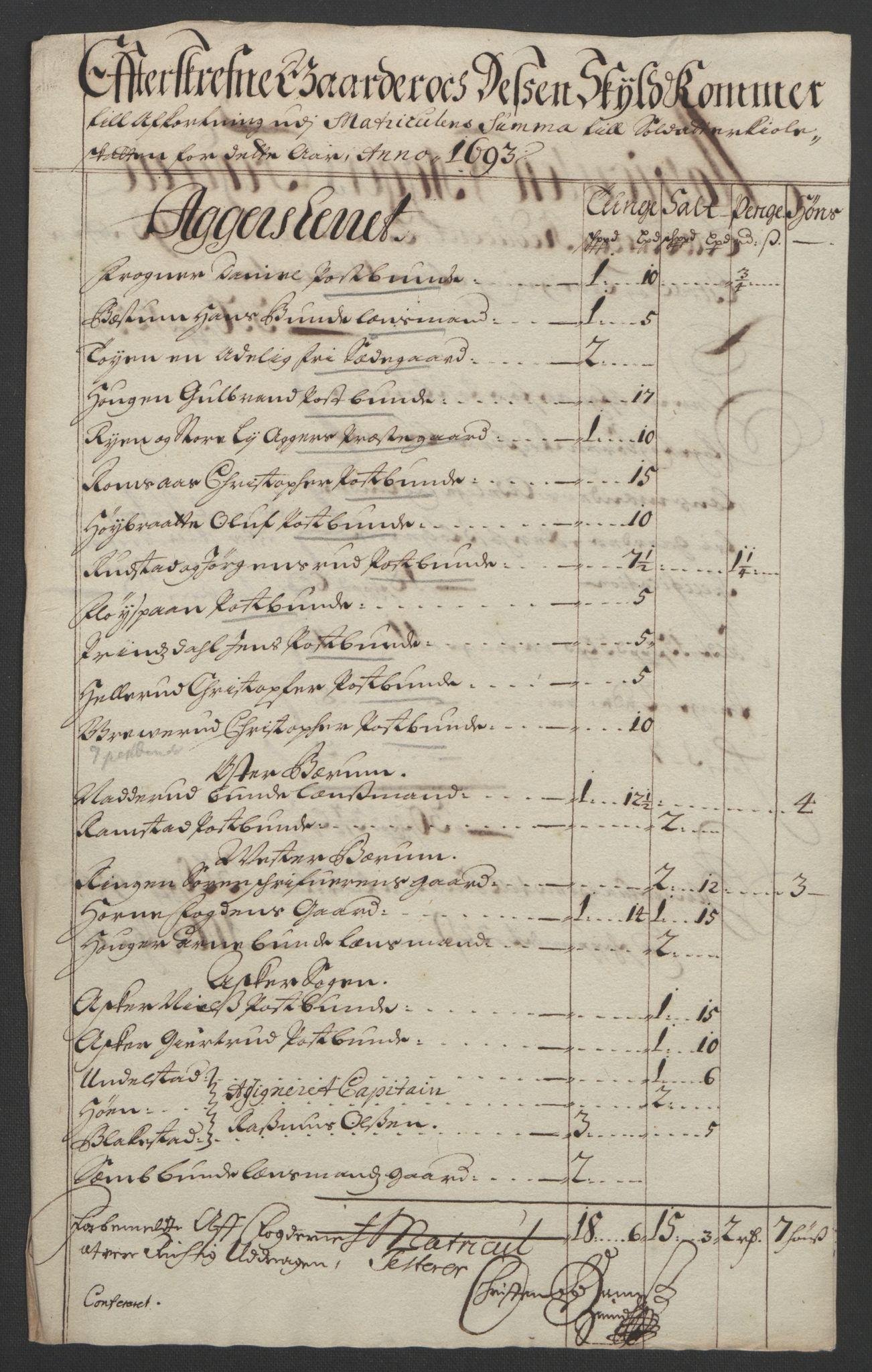 RA, Rentekammeret inntil 1814, Reviderte regnskaper, Fogderegnskap, R08/L0426: Fogderegnskap Aker, 1692-1693, s. 344