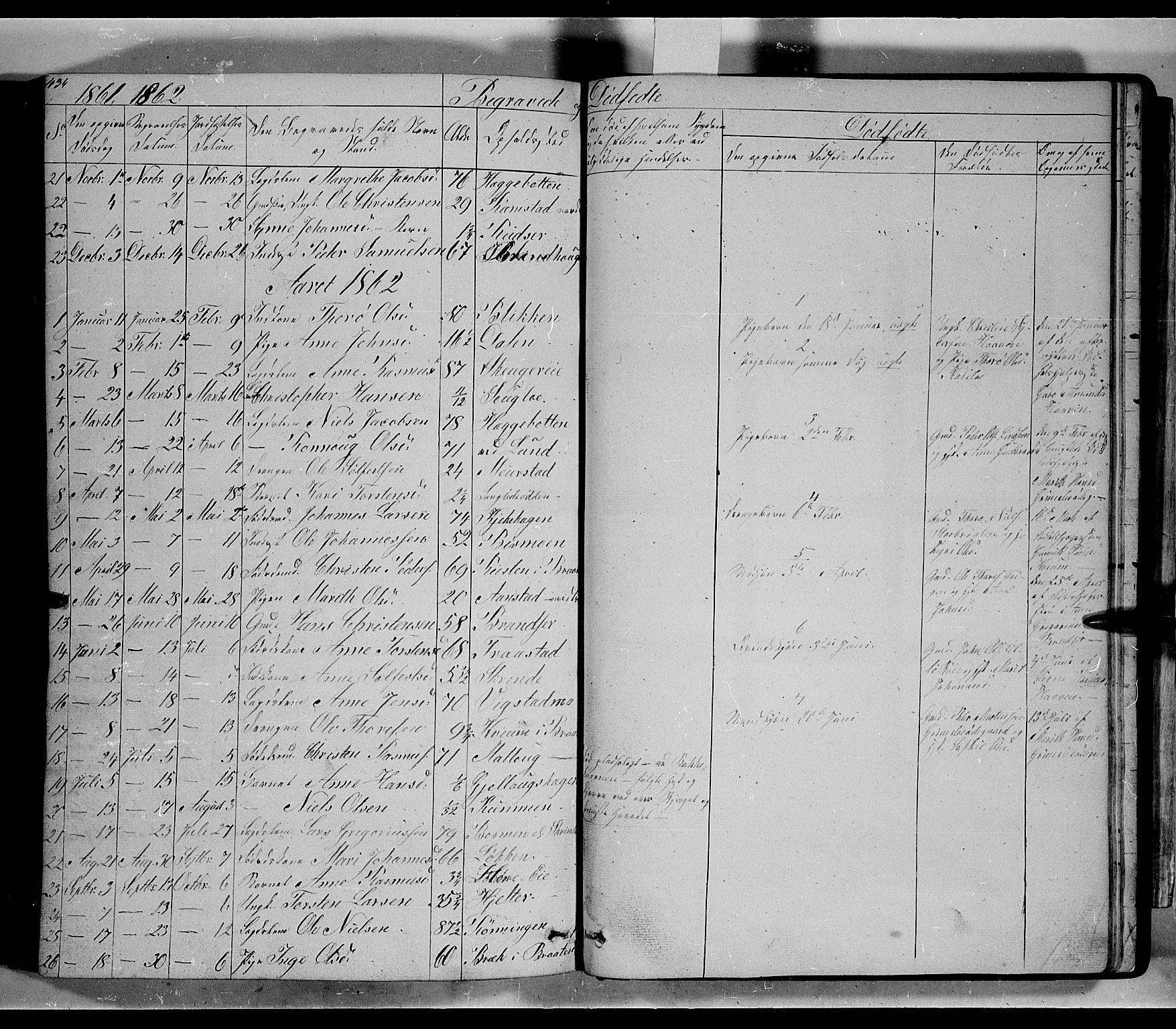 SAH, Lom prestekontor, L/L0004: Klokkerbok nr. 4, 1845-1864, s. 434-435