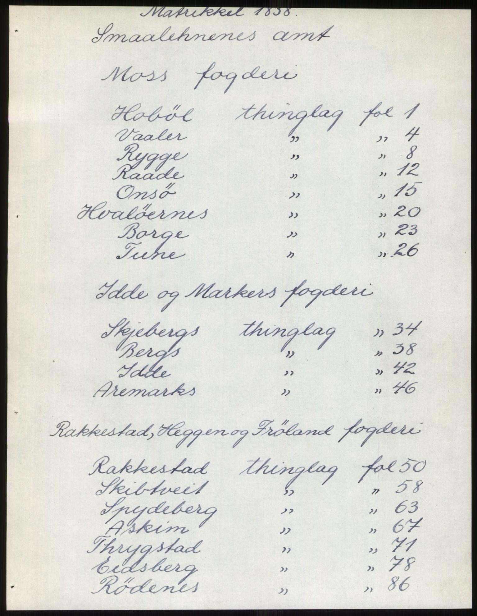 PUBL, Andre publikasjoner, -/Bind 1: Smålenenes amt, 1838, s. 1