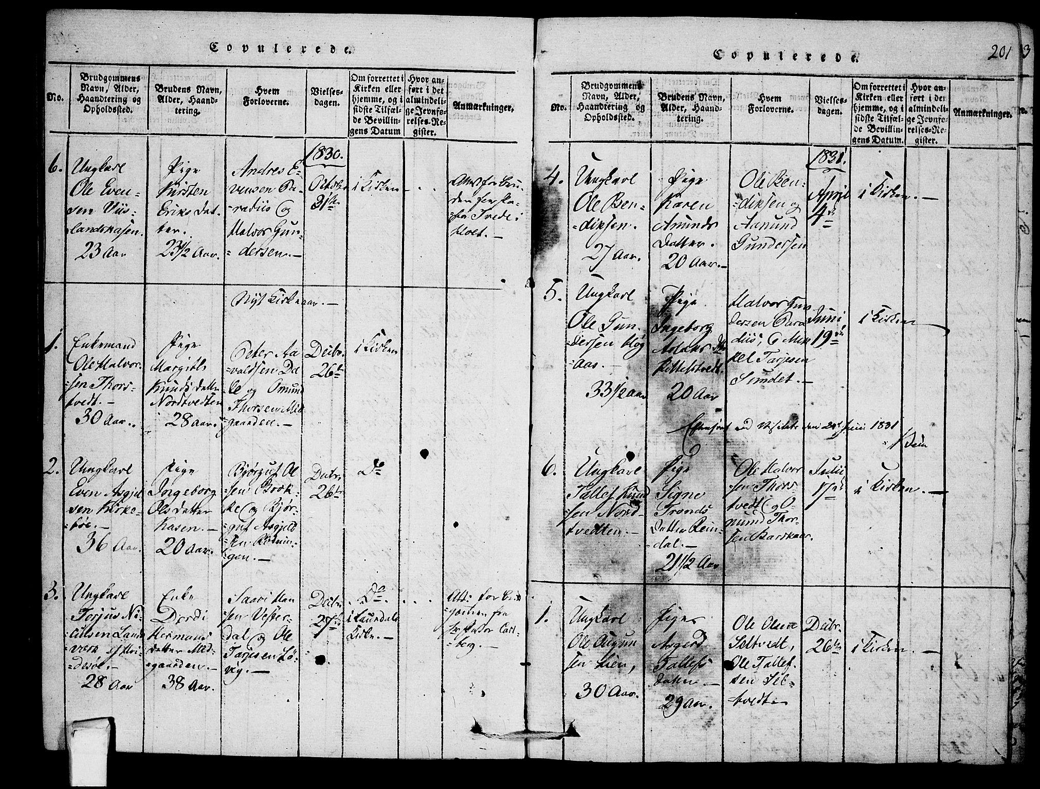 SAKO, Mo kirkebøker, F/Fb/L0001: Ministerialbok nr. II 1, 1814-1844, s. 201