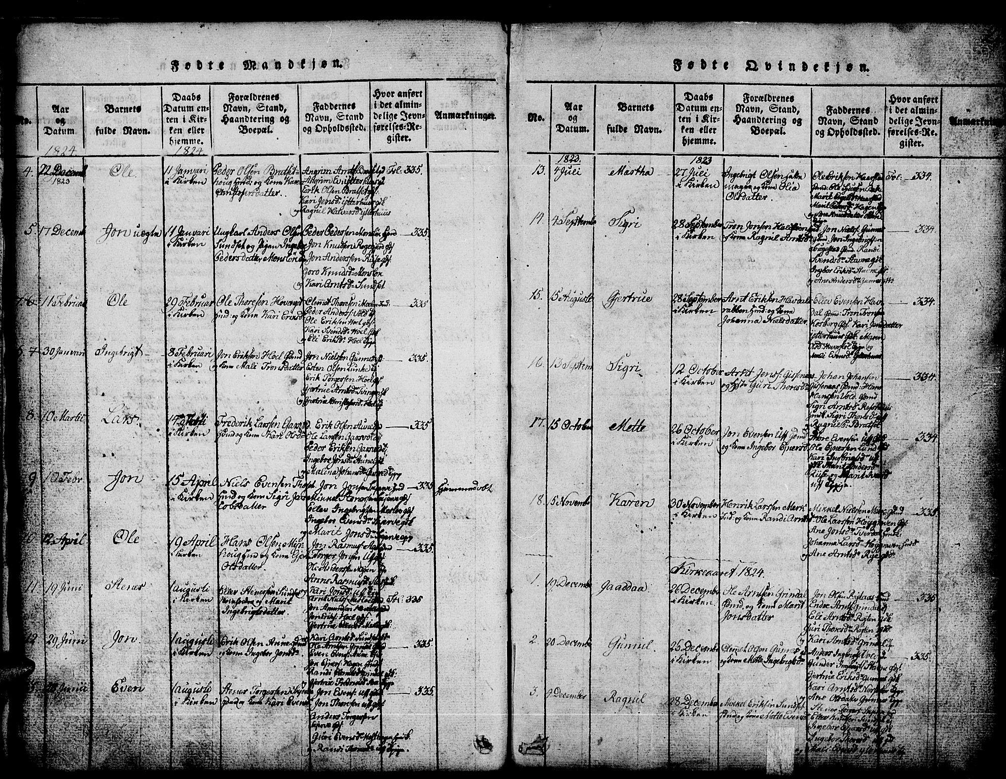 SAT, Ministerialprotokoller, klokkerbøker og fødselsregistre - Sør-Trøndelag, 674/L0874: Klokkerbok nr. 674C01, 1816-1860, s. 22