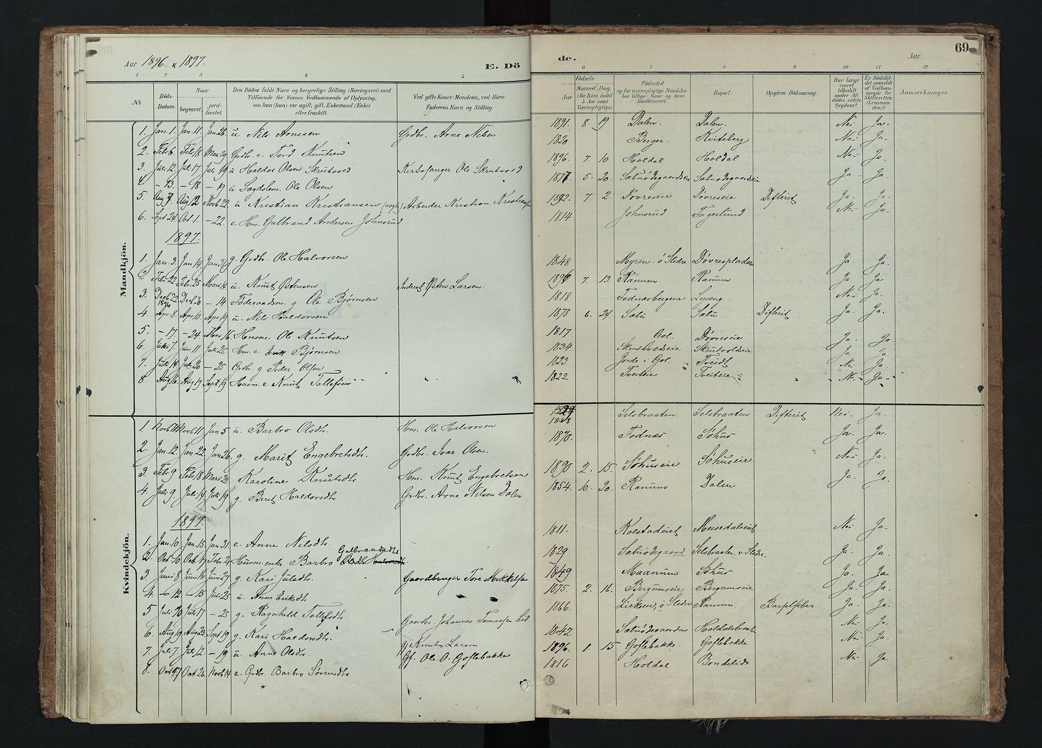 SAH, Nord-Aurdal prestekontor, Ministerialbok nr. 15, 1896-1914, s. 69