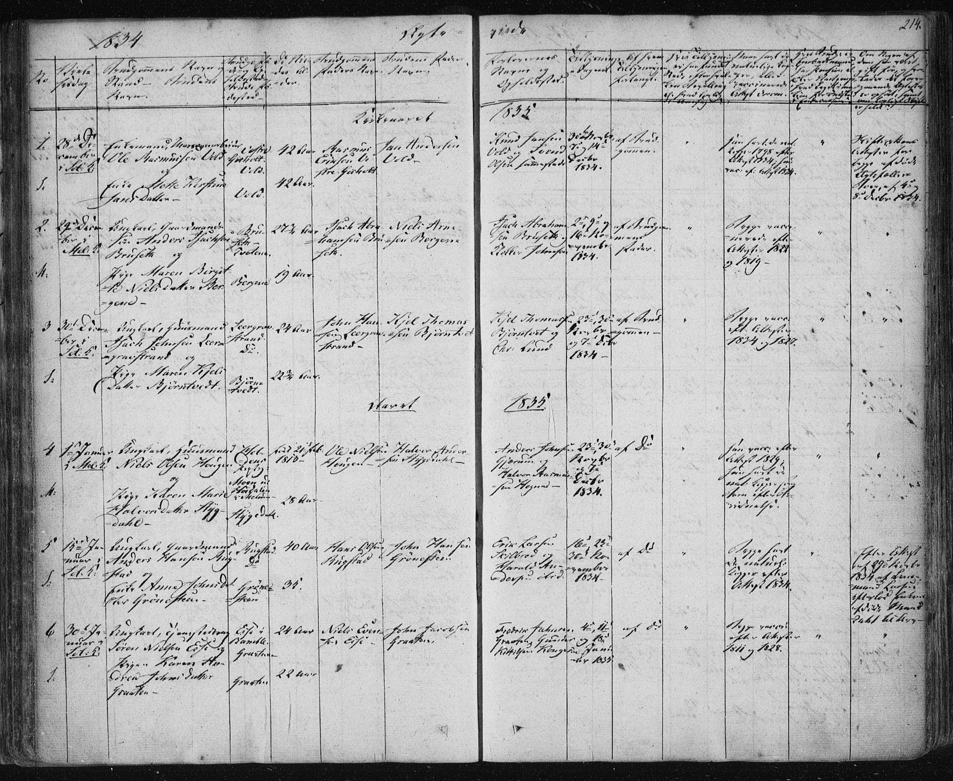 SAKO, Solum kirkebøker, F/Fa/L0005: Ministerialbok nr. I 5, 1833-1843, s. 214