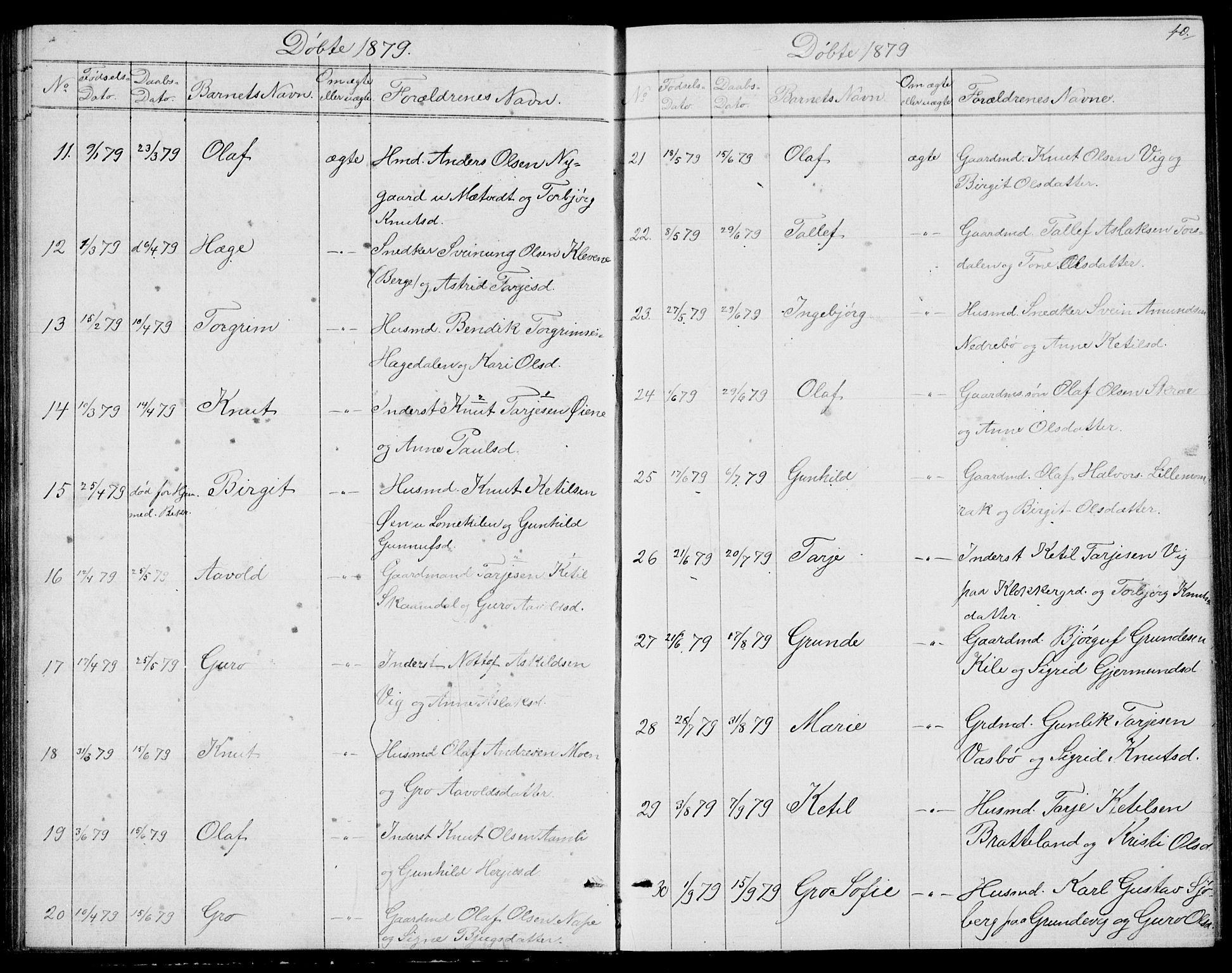 SAKO, Fyresdal kirkebøker, G/Ga/L0004: Klokkerbok nr. I 4, 1864-1892, s. 40