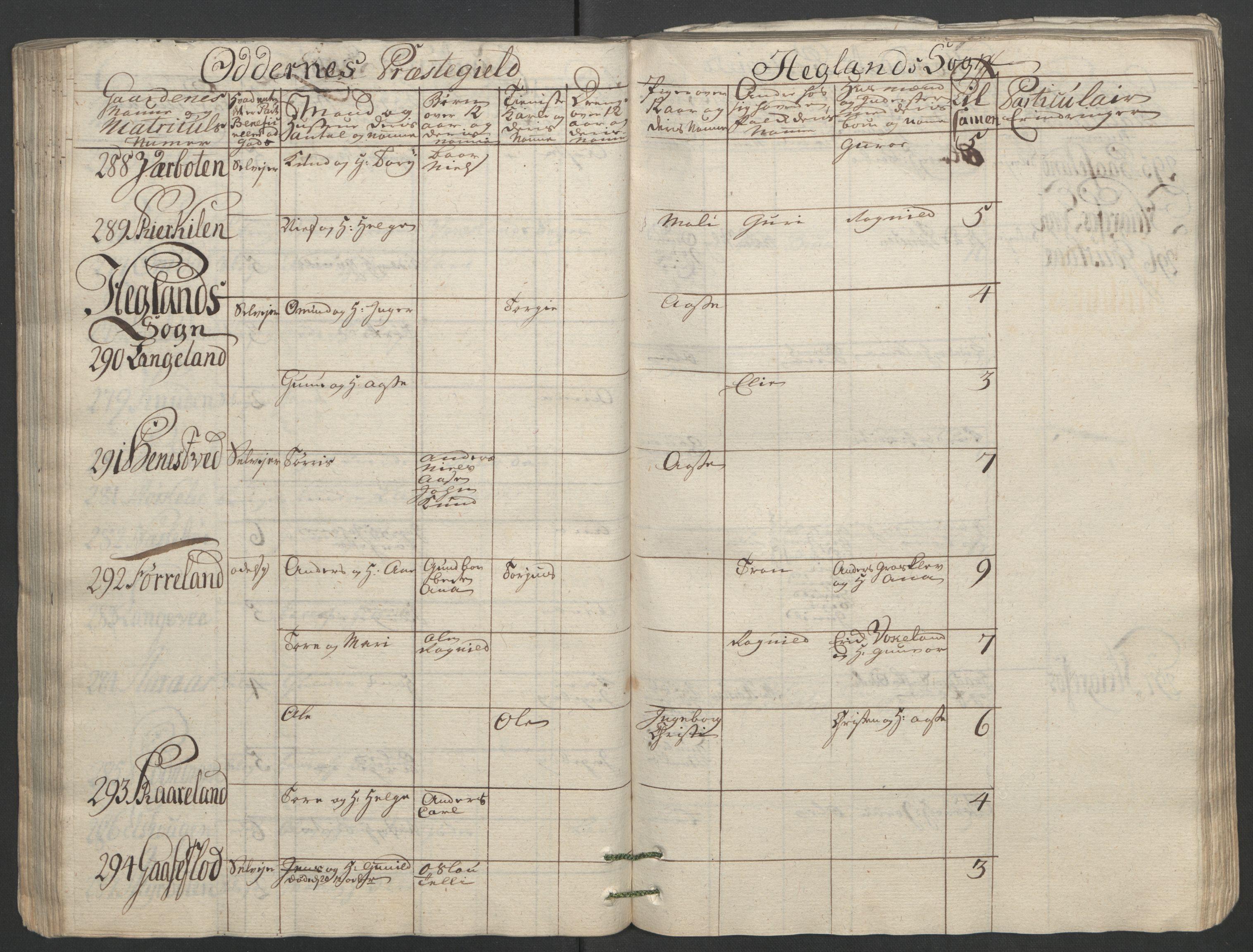 RA, Rentekammeret inntil 1814, Reviderte regnskaper, Fogderegnskap, R40/L2517: Ekstraskatten Råbyggelag, 1762-1763, s. 111