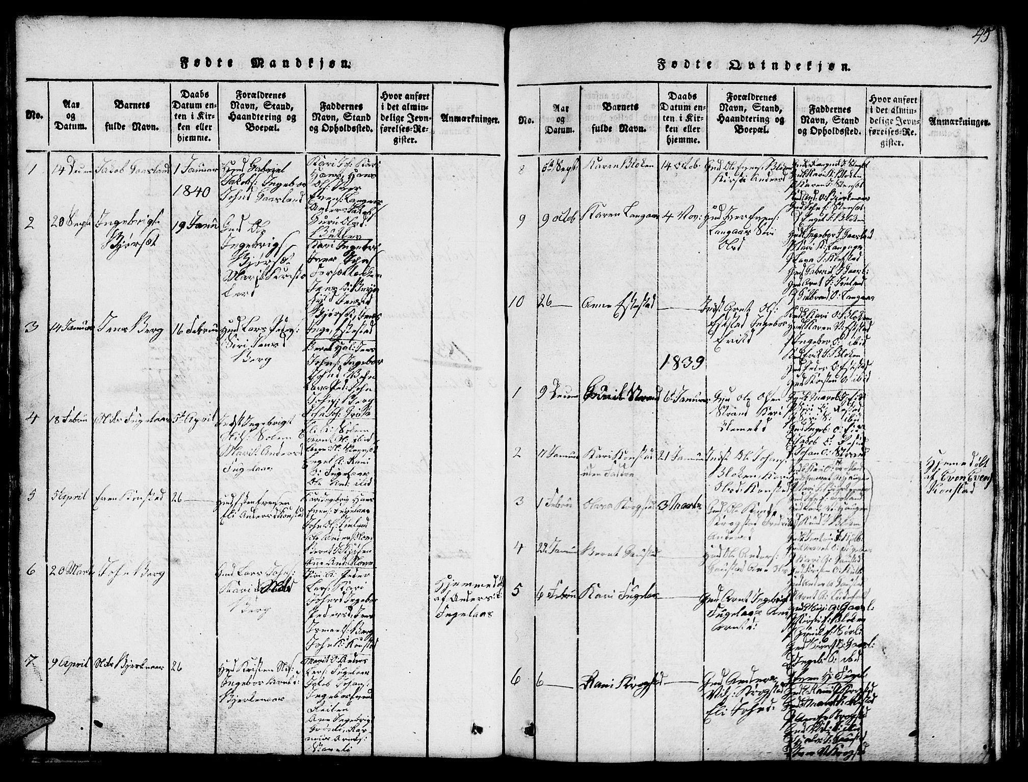 SAT, Ministerialprotokoller, klokkerbøker og fødselsregistre - Sør-Trøndelag, 694/L1130: Klokkerbok nr. 694C02, 1816-1857, s. 45