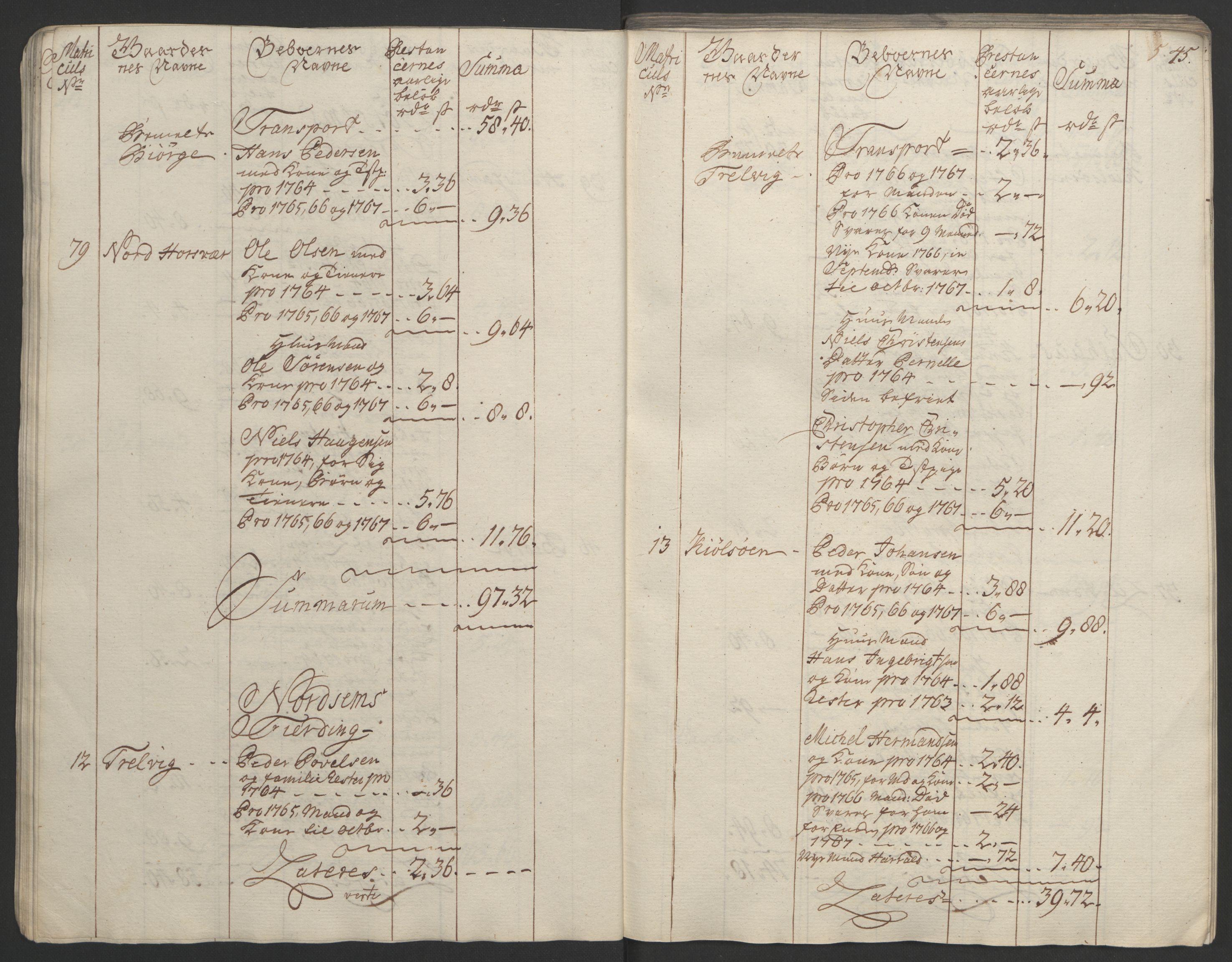 RA, Rentekammeret inntil 1814, Realistisk ordnet avdeling, Ol/L0023: [Gg 10]: Ekstraskatten, 23.09.1762. Helgeland (restanseregister), 1767-1772, s. 47