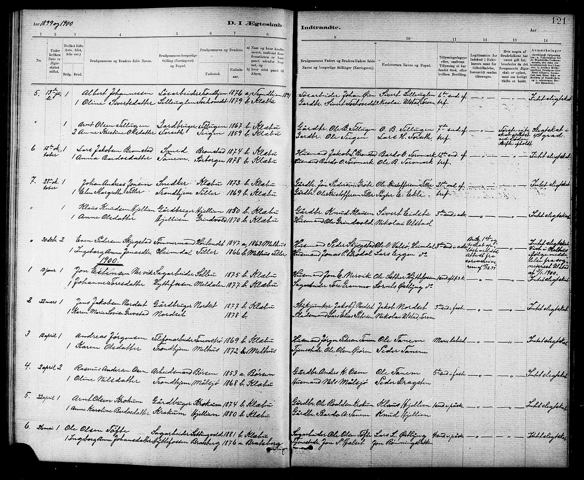 SAT, Ministerialprotokoller, klokkerbøker og fødselsregistre - Sør-Trøndelag, 618/L0452: Klokkerbok nr. 618C03, 1884-1906, s. 121