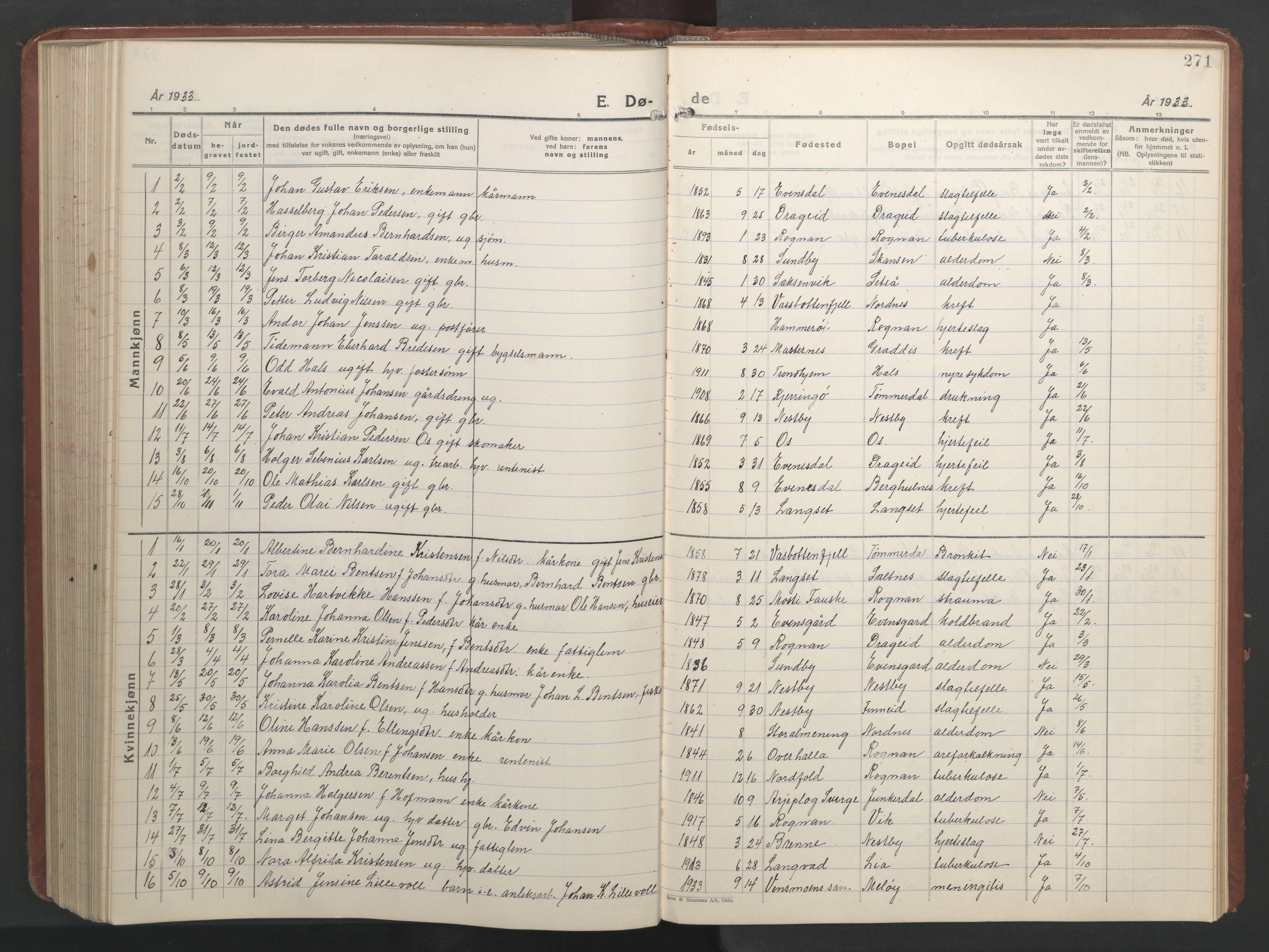 SAT, Ministerialprotokoller, klokkerbøker og fødselsregistre - Nordland, 847/L0680: Klokkerbok nr. 847C08, 1930-1947, s. 271