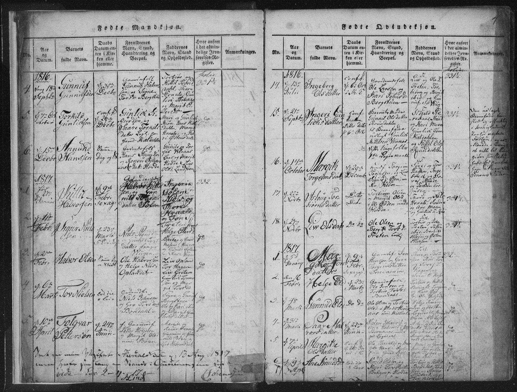 SAKO, Hjartdal kirkebøker, F/Fc/L0001: Ministerialbok nr. III 1, 1815-1843, s. 4