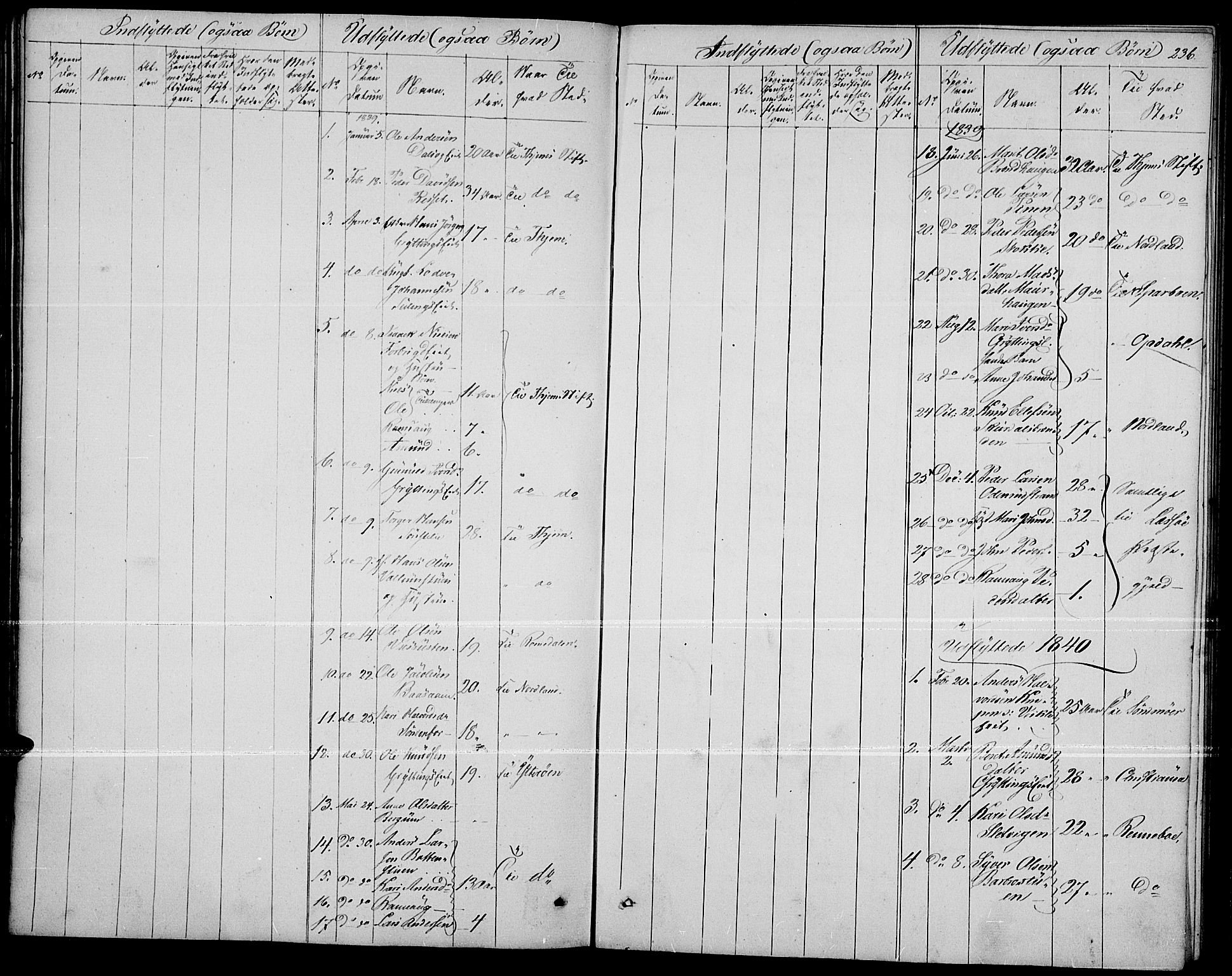 SAH, Fron prestekontor, H/Ha/Haa/L0004: Ministerialbok nr. 4, 1839-1848, s. 236