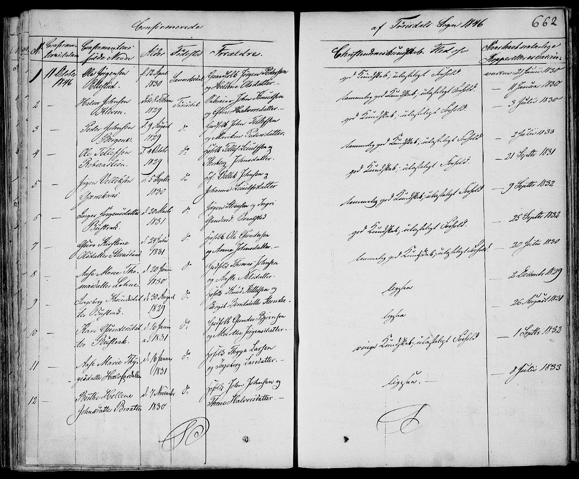 SAKO, Drangedal kirkebøker, F/Fa/L0007b: Ministerialbok nr. 7b, 1837-1856, s. 662