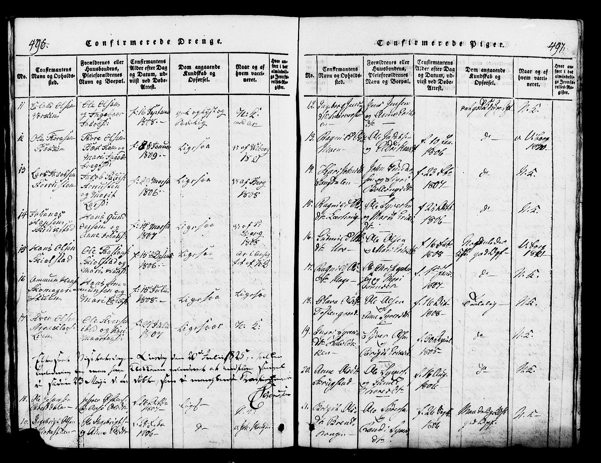 SAH, Lesja prestekontor, Klokkerbok nr. 1, 1820-1831, s. 496-497