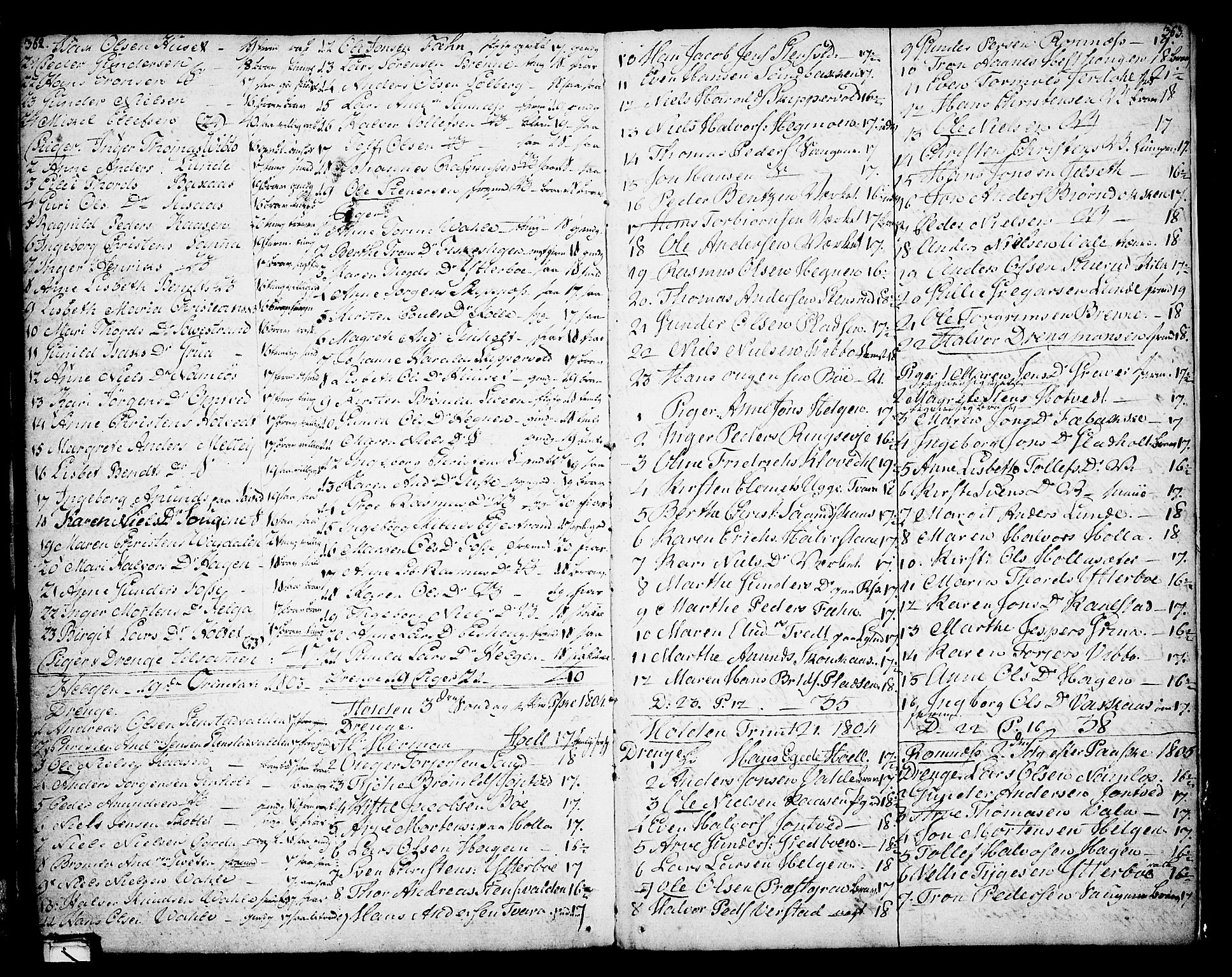 SAKO, Holla kirkebøker, F/Fa/L0002: Ministerialbok nr. 2, 1779-1814, s. 362-363