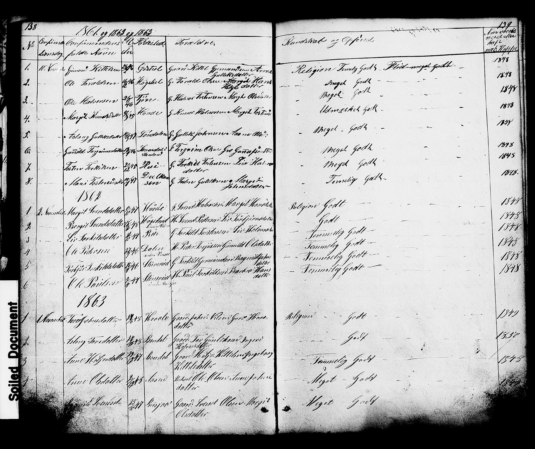 SAKO, Hjartdal kirkebøker, G/Gc/L0002: Klokkerbok nr. III 2, 1854-1890, s. 138-139
