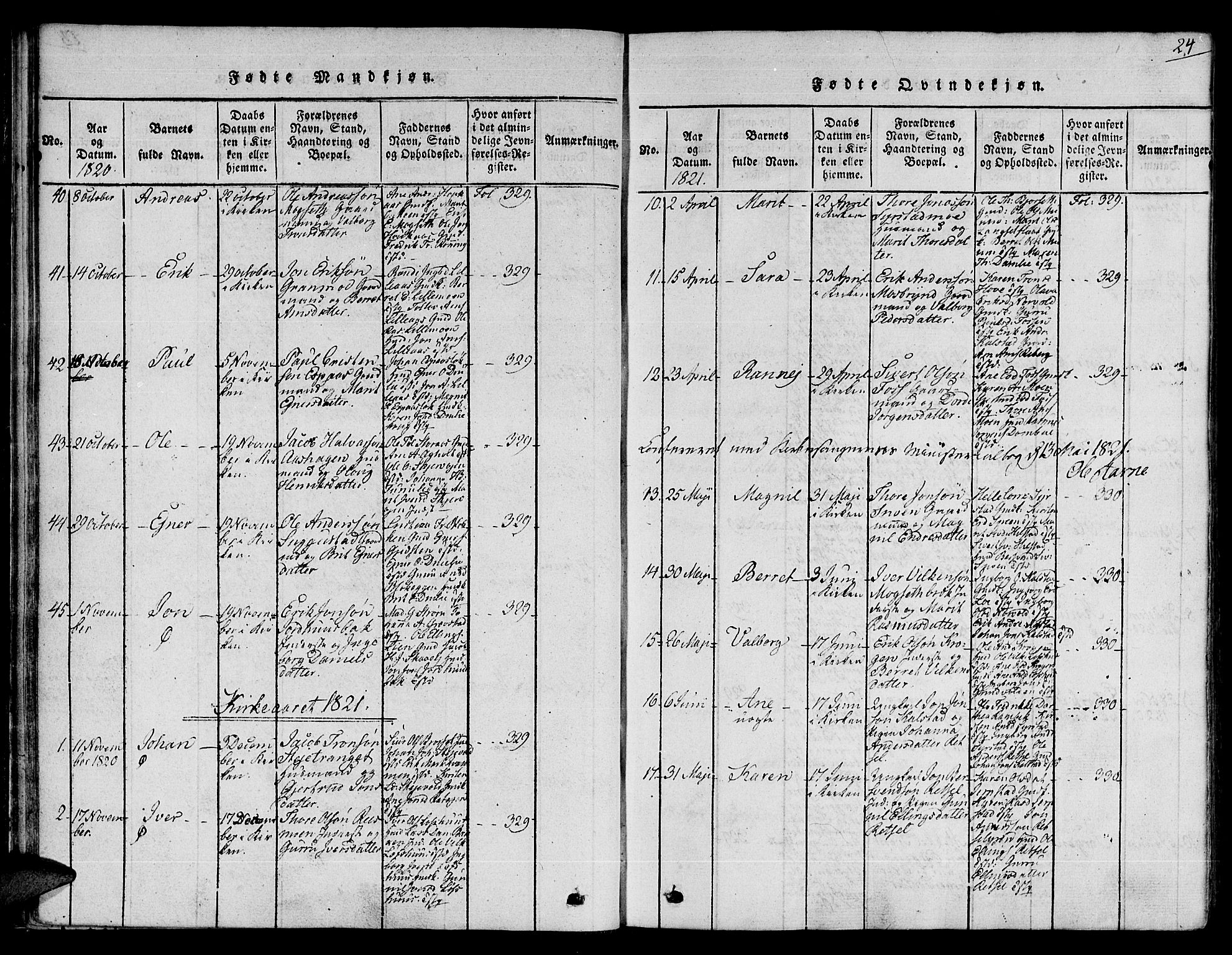 SAT, Ministerialprotokoller, klokkerbøker og fødselsregistre - Sør-Trøndelag, 672/L0853: Ministerialbok nr. 672A06 /1, 1816-1829, s. 24