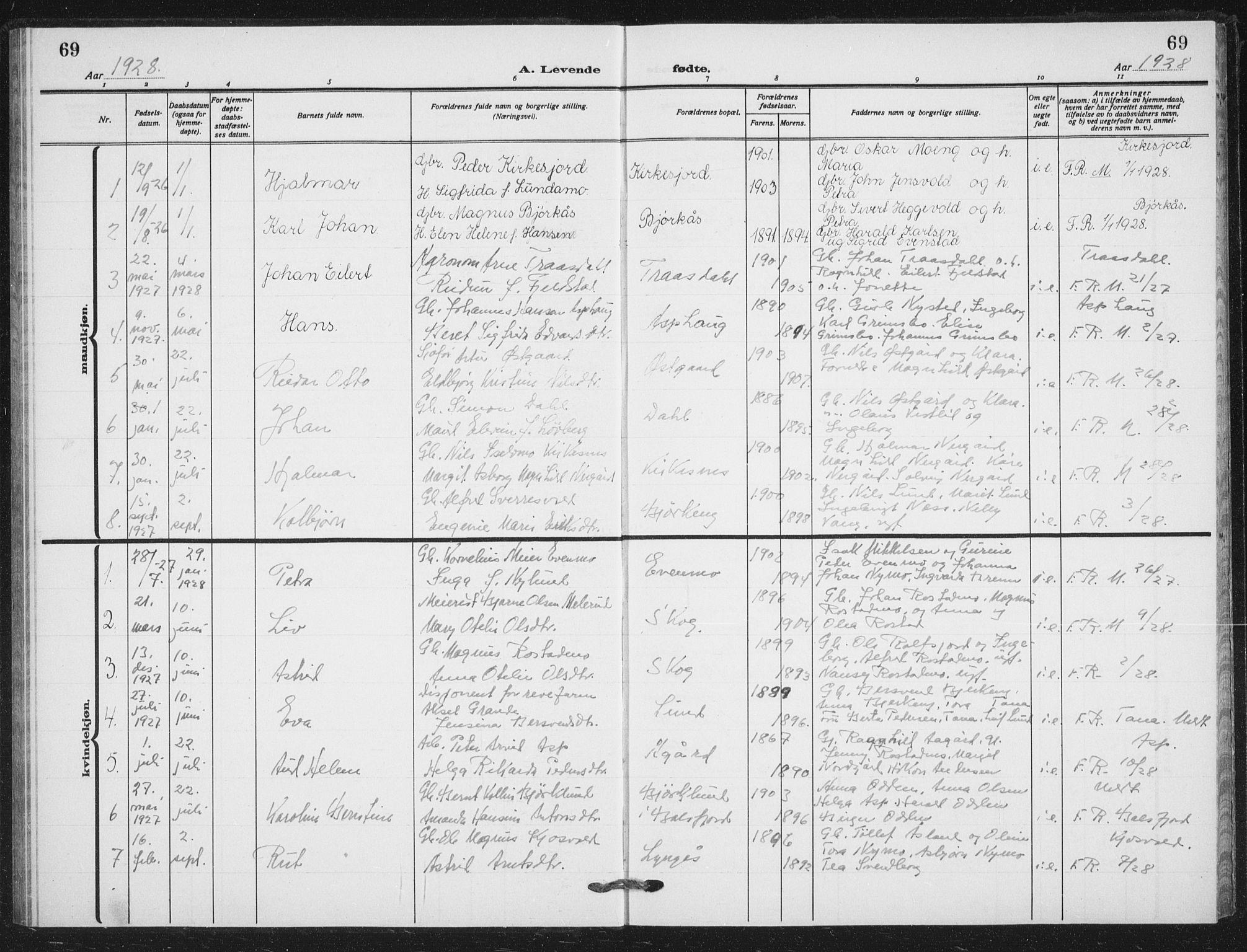 SATØ, Målselv sokneprestembete, G/Ga/Gab/L0012klokker: Klokkerbok nr. 12, 1900-1936, s. 69