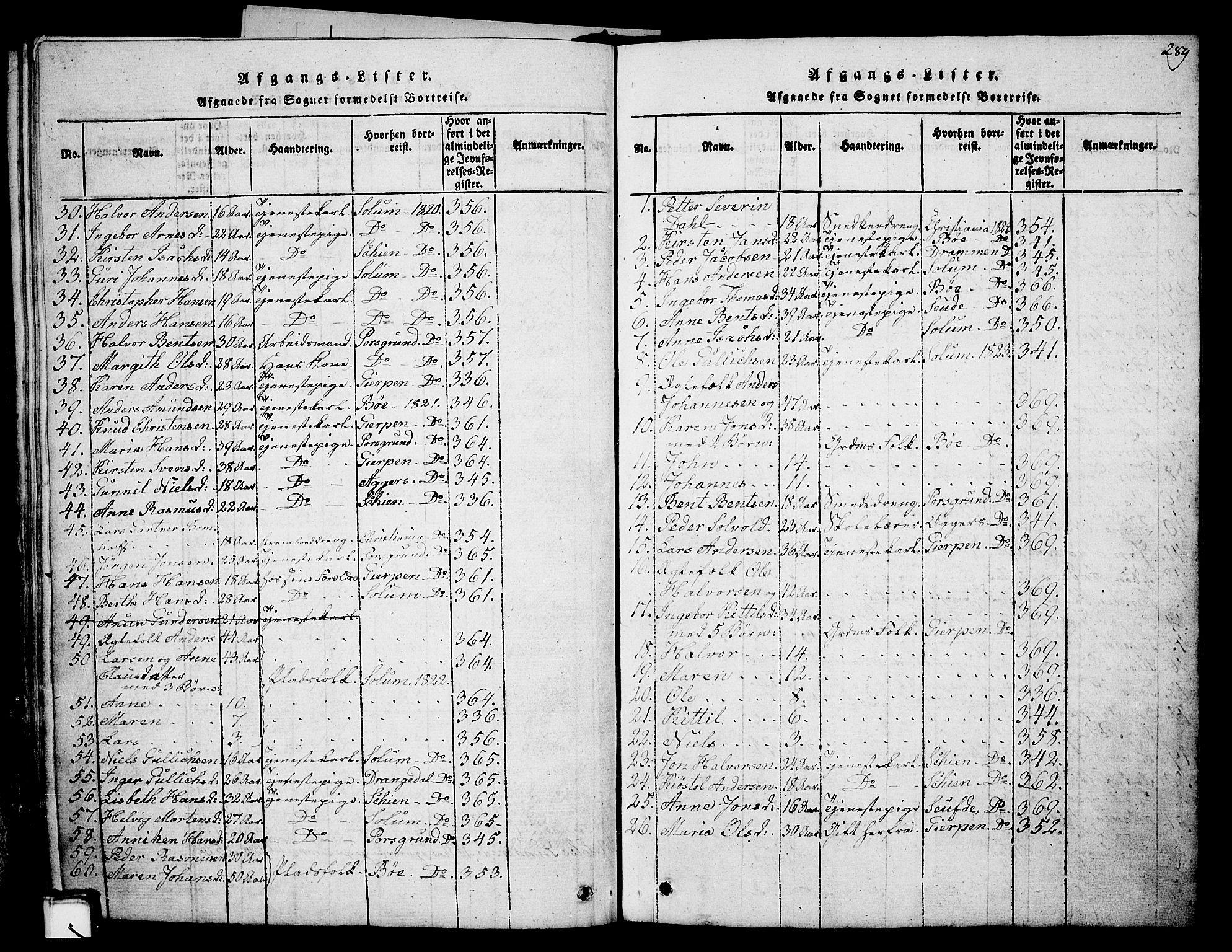 SAKO, Holla kirkebøker, G/Ga/L0001: Klokkerbok nr. I 1, 1814-1830, s. 289