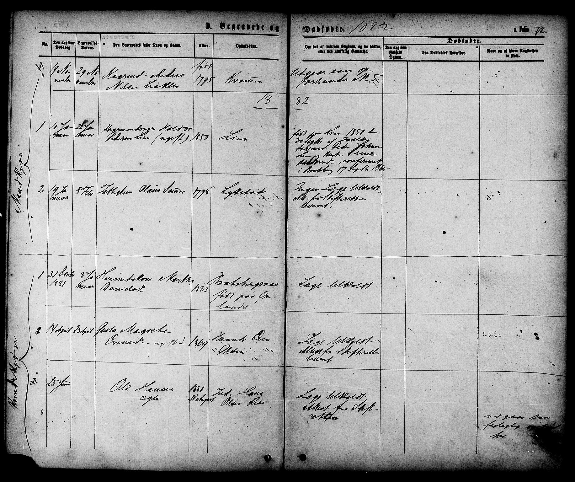 SAT, Ministerialprotokoller, klokkerbøker og fødselsregistre - Sør-Trøndelag, 608/L0334: Ministerialbok nr. 608A03, 1877-1886, s. 72