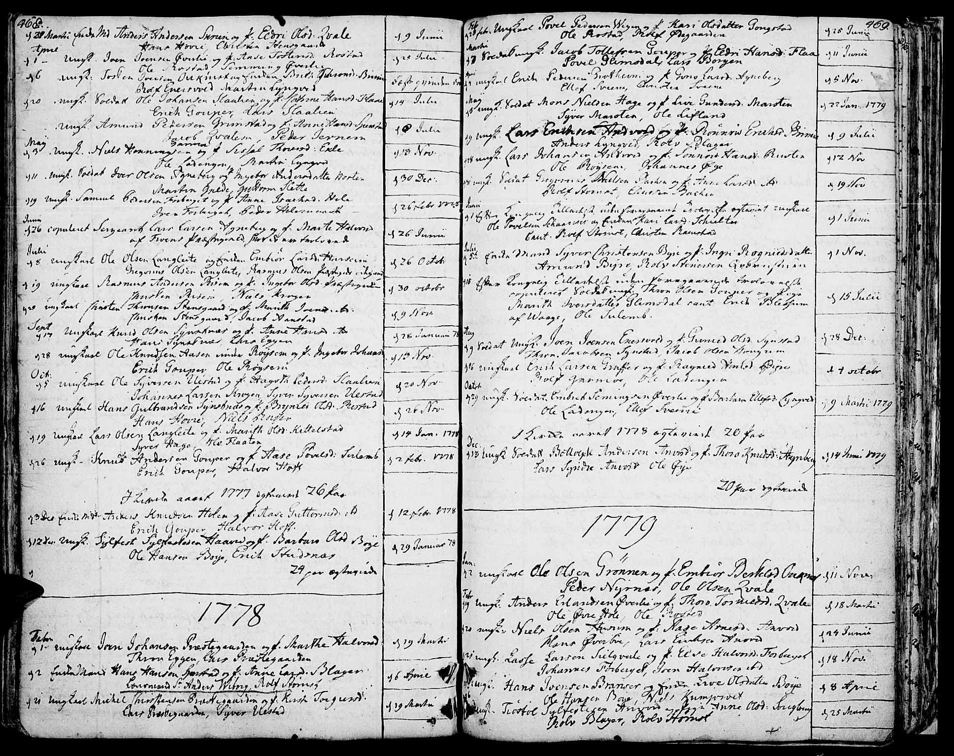 SAH, Lom prestekontor, K/L0002: Ministerialbok nr. 2, 1749-1801, s. 468-469