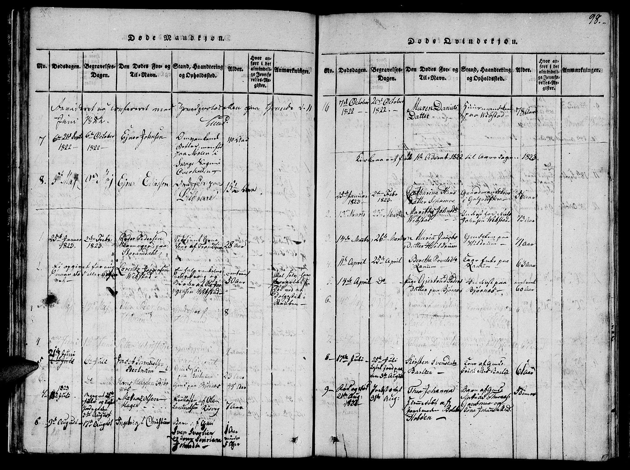 SAT, Ministerialprotokoller, klokkerbøker og fødselsregistre - Nord-Trøndelag, 764/L0559: Klokkerbok nr. 764C01, 1816-1824, s. 98
