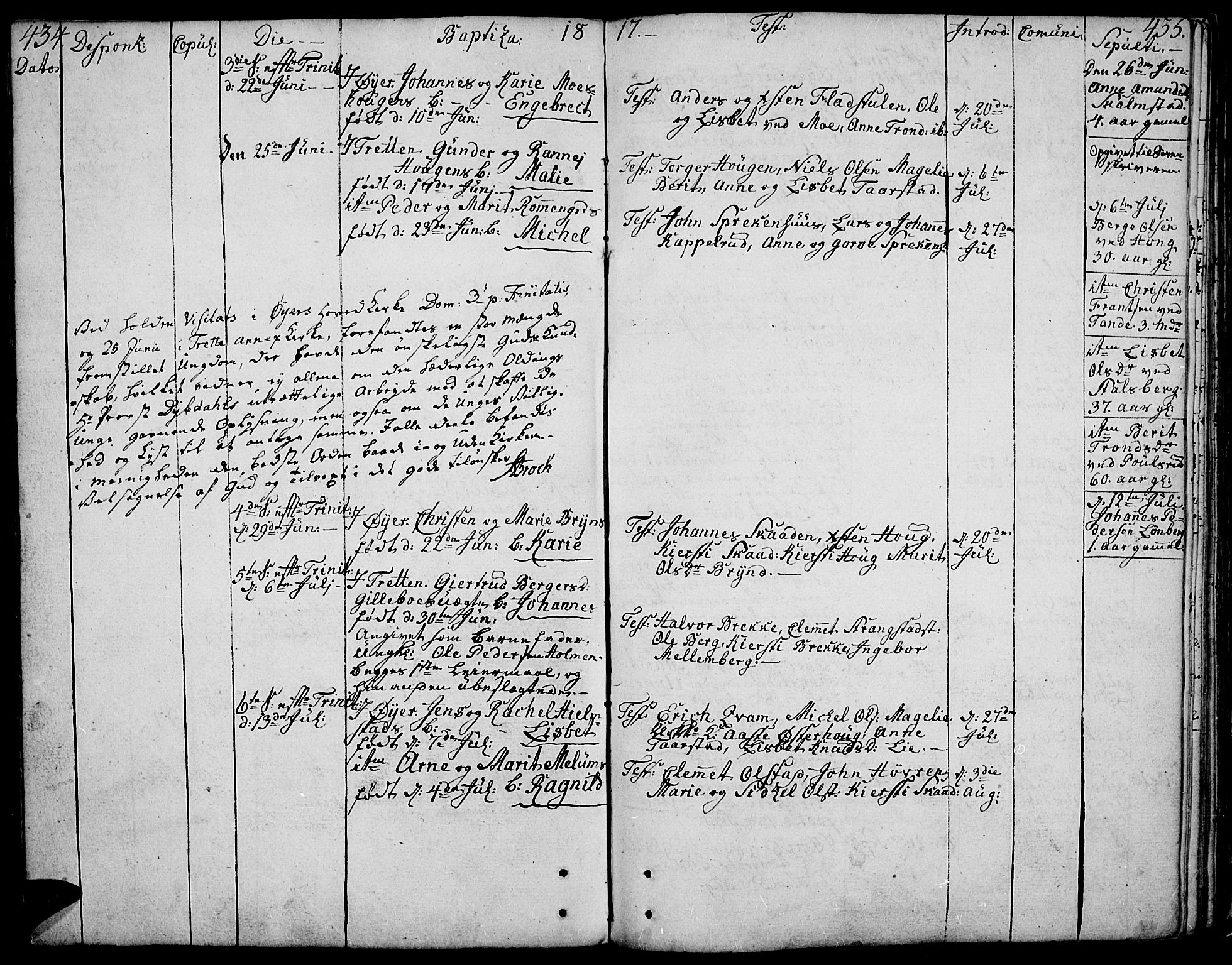 SAH, Øyer prestekontor, Ministerialbok nr. 3, 1784-1824, s. 434-435