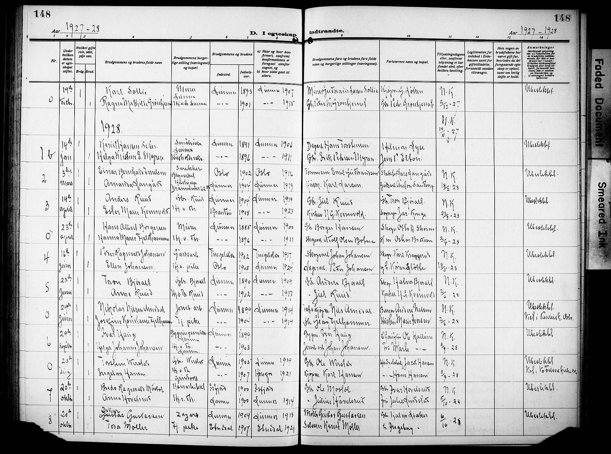 SAH, Lunner prestekontor, H/Ha/Hab/L0002: Klokkerbok nr. 2, 1923-1933, s. 148