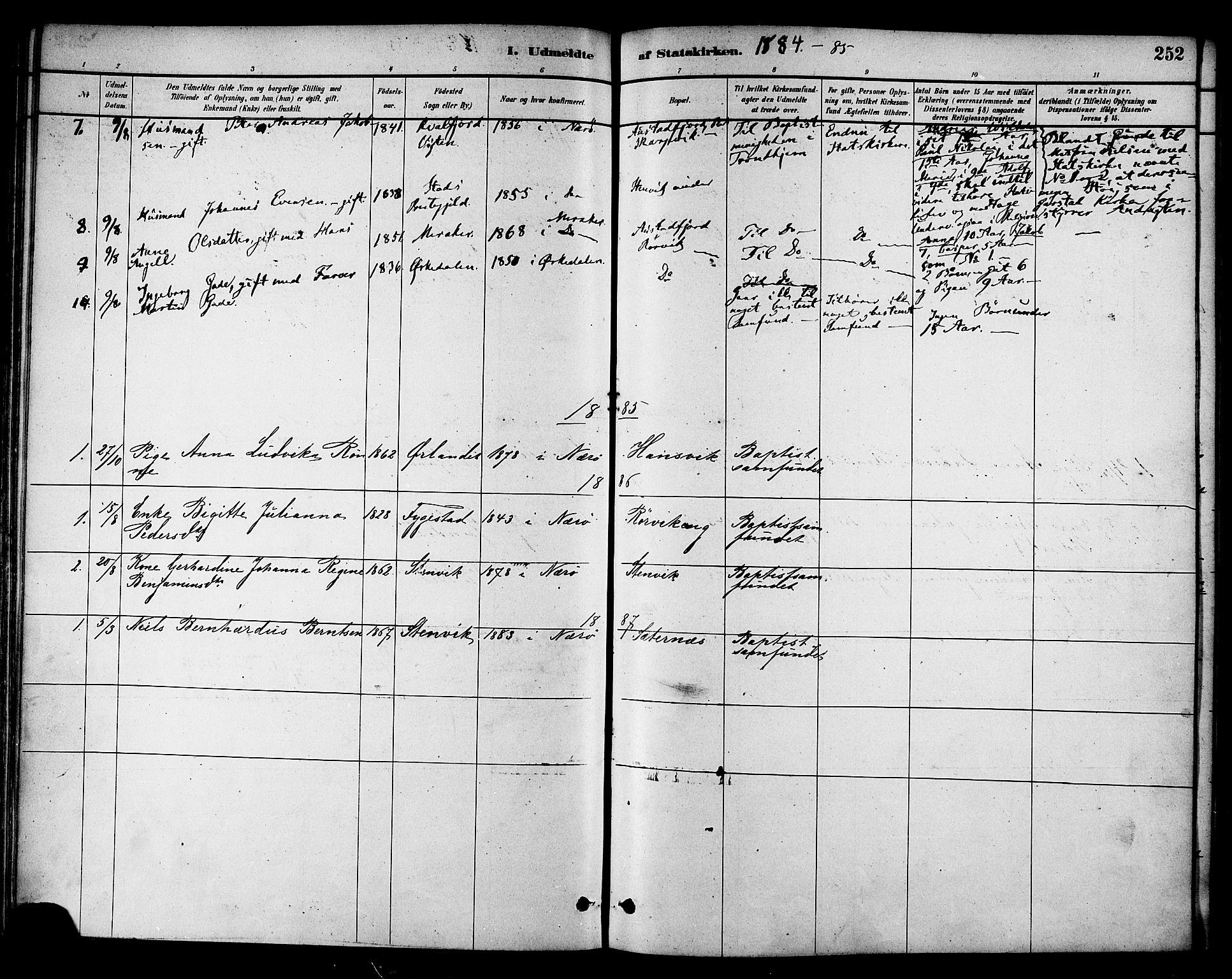 SAT, Ministerialprotokoller, klokkerbøker og fødselsregistre - Nord-Trøndelag, 786/L0686: Ministerialbok nr. 786A02, 1880-1887, s. 252