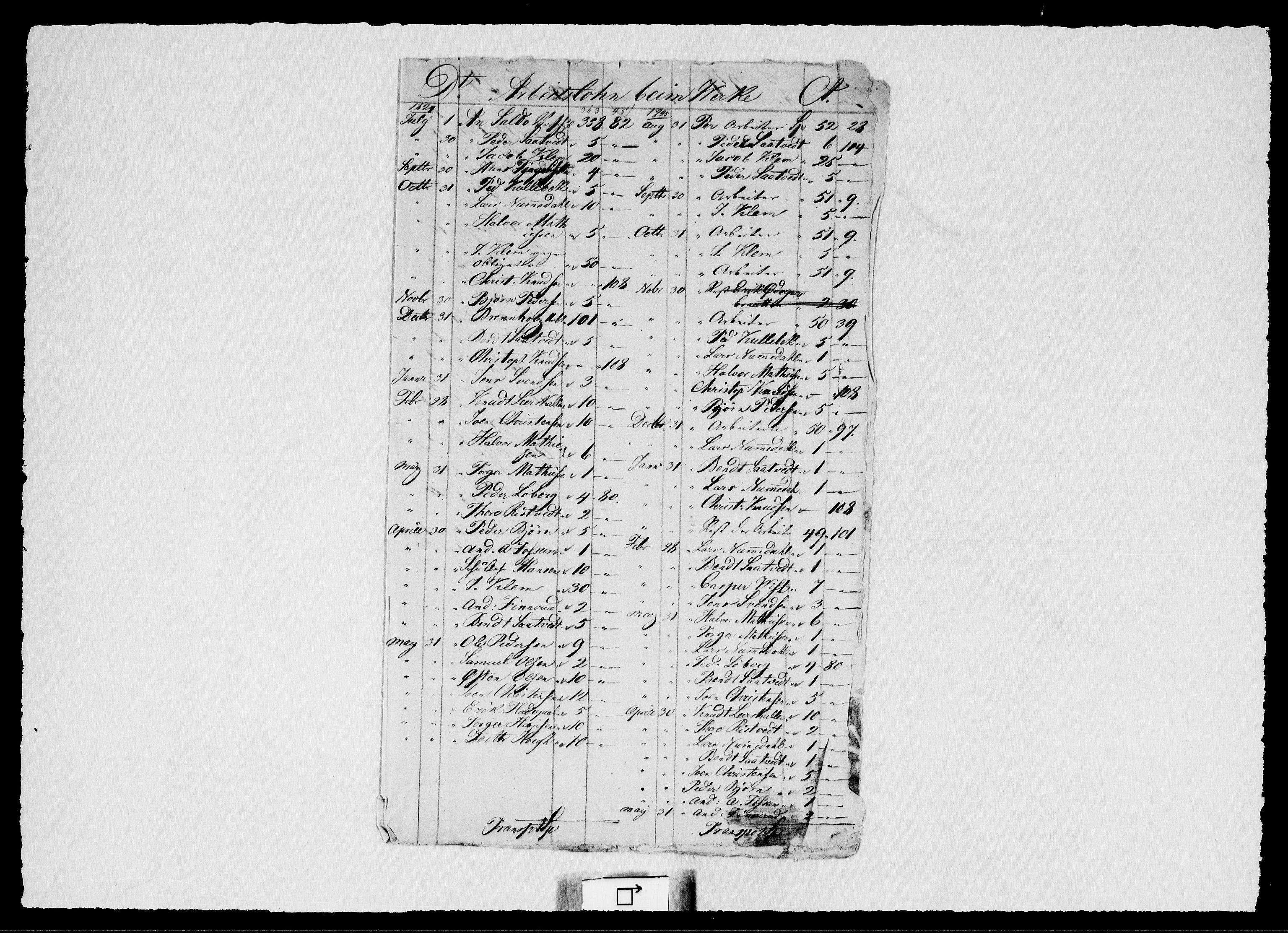 RA, Modums Blaafarveværk, G/Gd/Gdd/L0289, 1825-1848, s. 2